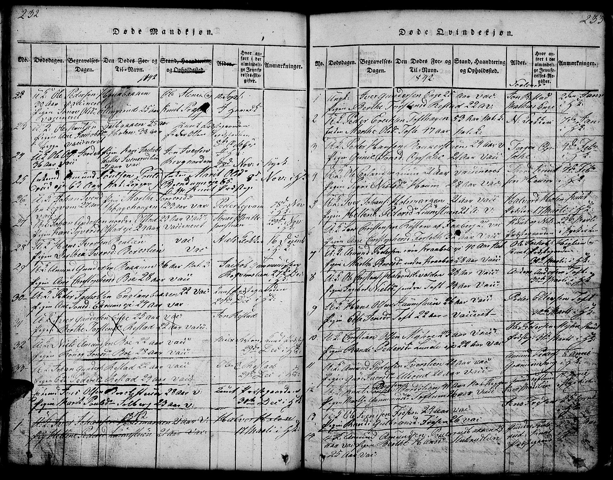SAH, Gausdal prestekontor, Klokkerbok nr. 1, 1817-1848, s. 232-233