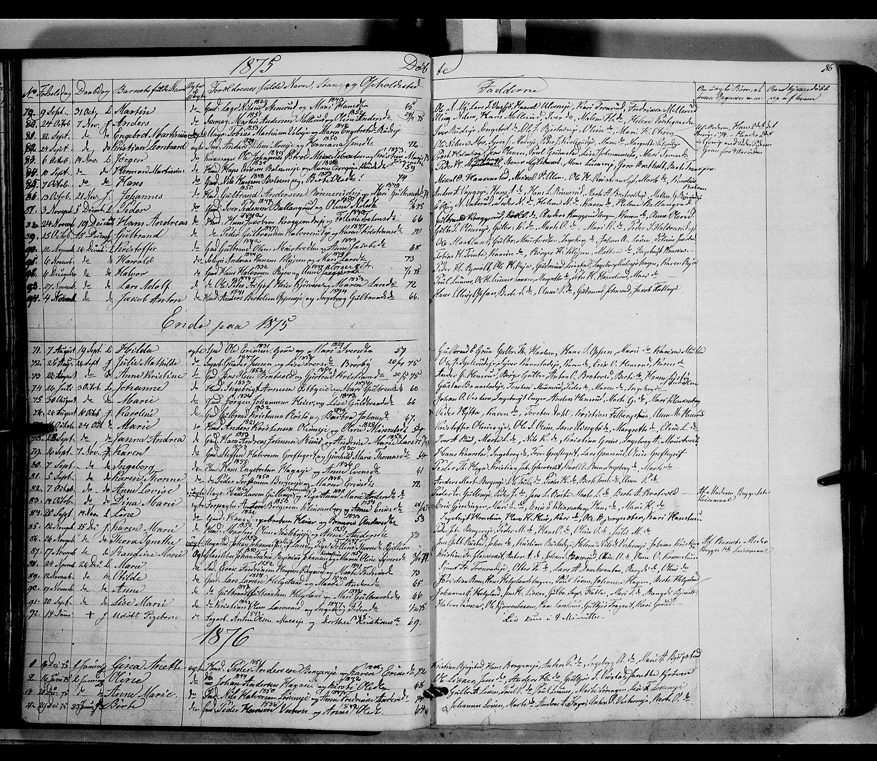 SAH, Jevnaker prestekontor, Ministerialbok nr. 7, 1858-1876, s. 86