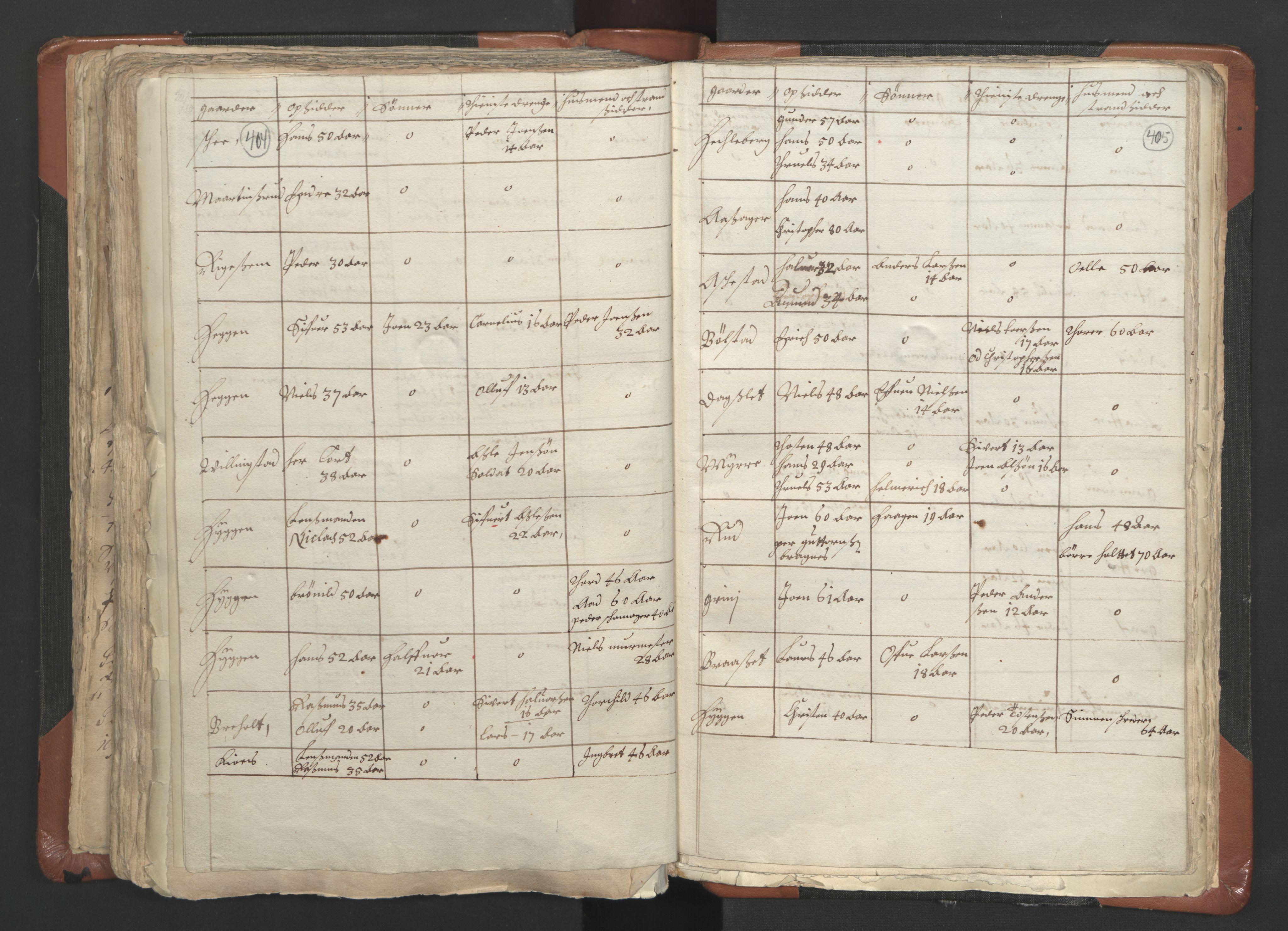 RA, Sogneprestenes manntall 1664-1666, nr. 9: Bragernes prosti, 1664-1666, s. 404-405