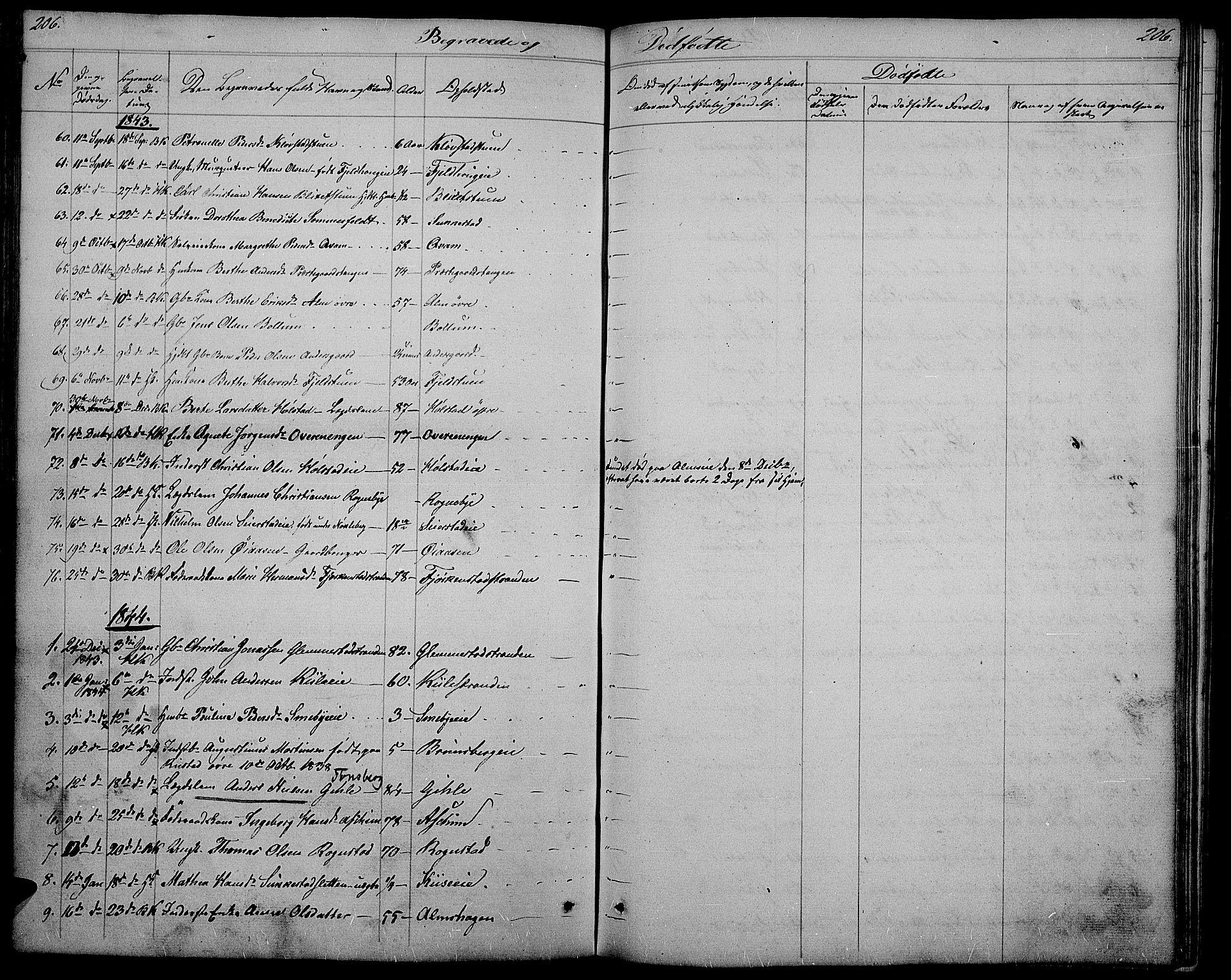 SAH, Østre Toten prestekontor, Klokkerbok nr. 2, 1840-1847, s. 206