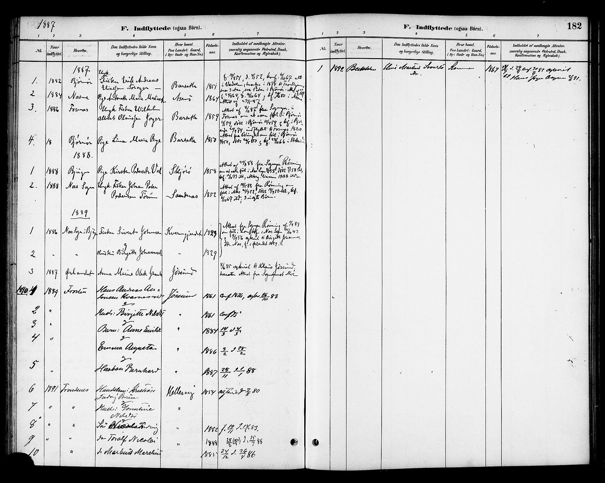 SAT, Ministerialprotokoller, klokkerbøker og fødselsregistre - Sør-Trøndelag, 654/L0663: Ministerialbok nr. 654A01, 1880-1894, s. 182