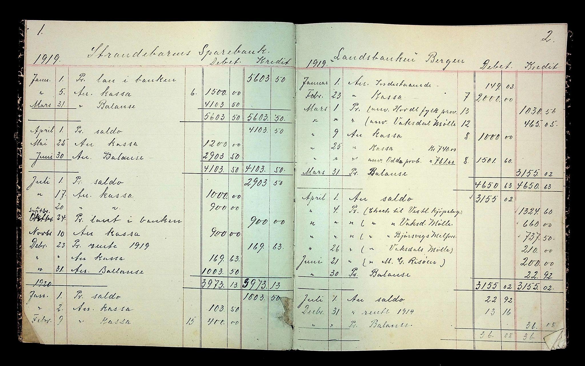 IKAH, Varaldsøy kommune. Mundheim provianteringsråd, R/Ra/L0002: Kontobok  for Mundheim provianteringsråd, 1919-1920, s. 3