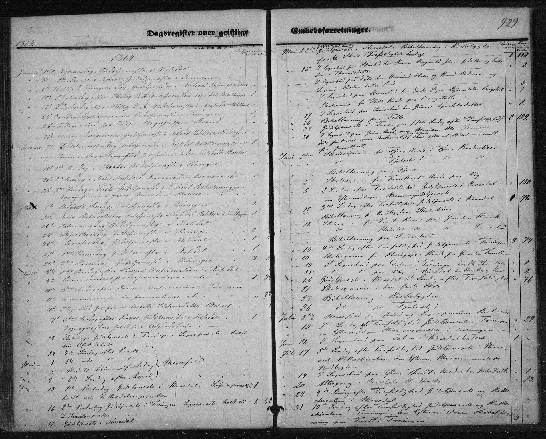 SAKO, Nissedal kirkebøker, F/Fa/L0003: Ministerialbok nr. I 3, 1846-1870, s. 928-929
