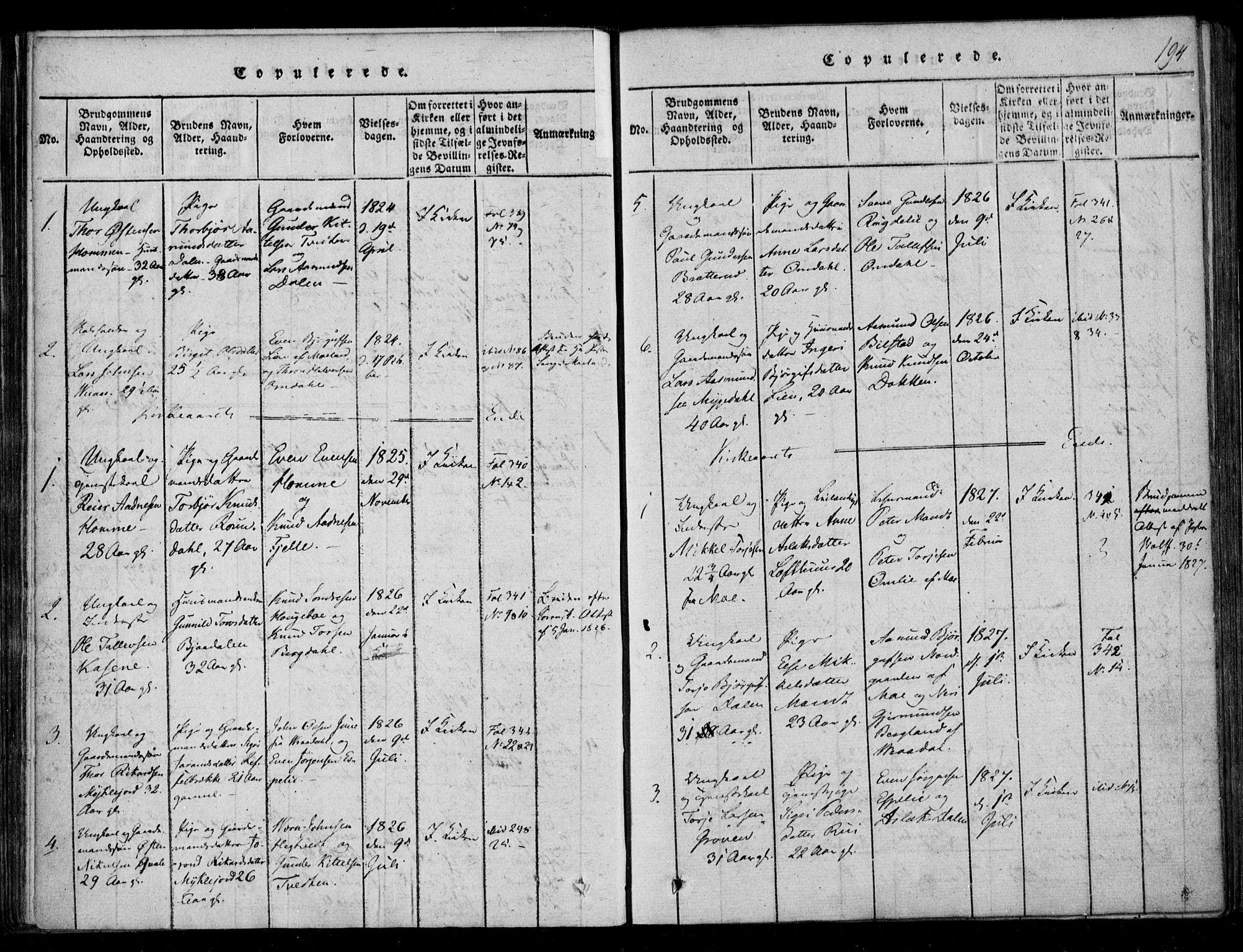 SAKO, Lårdal kirkebøker, F/Fb/L0001: Ministerialbok nr. II 1, 1815-1860, s. 194