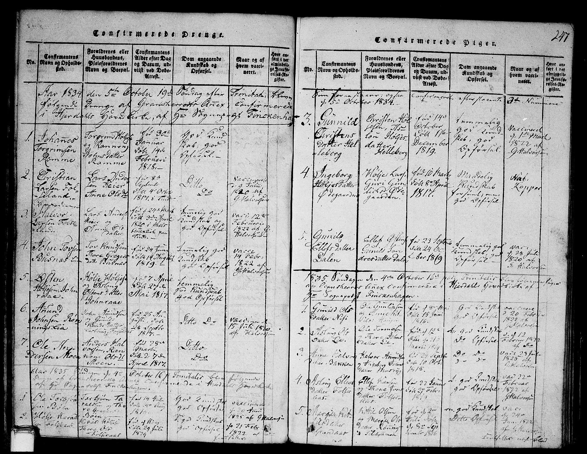 SAKO, Gransherad kirkebøker, G/Ga/L0001: Klokkerbok nr. I 1, 1815-1842, s. 247