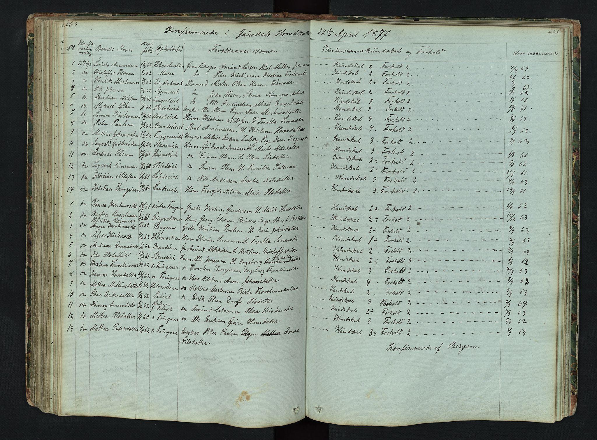 SAH, Gausdal prestekontor, Klokkerbok nr. 6, 1846-1893, s. 264-265