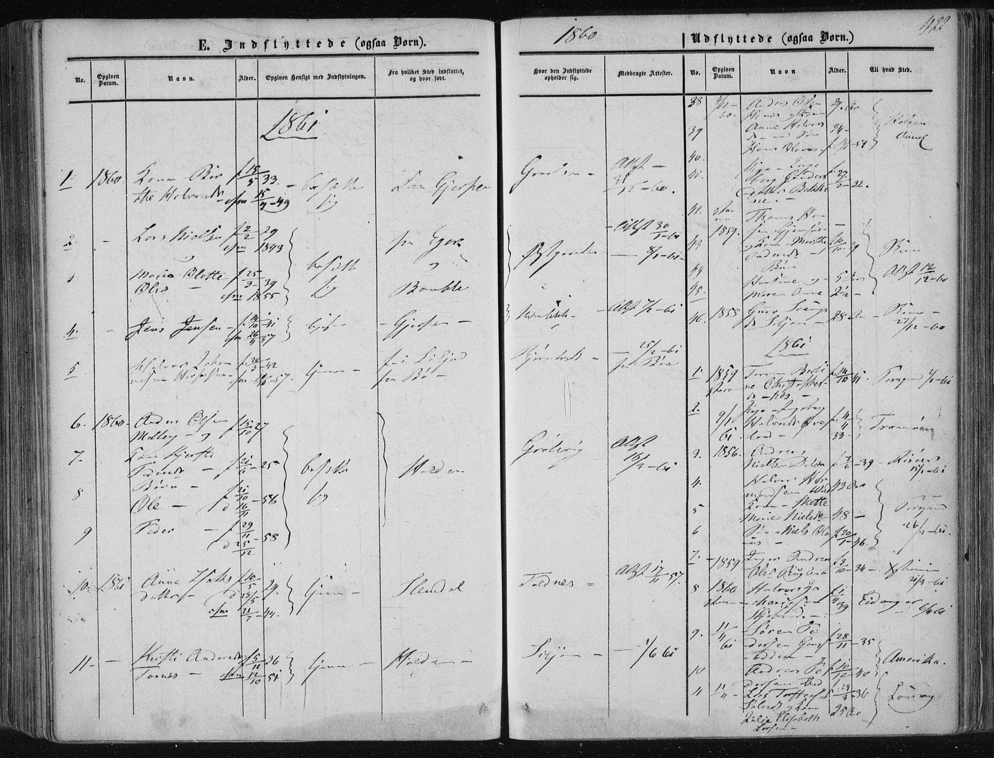 SAKO, Solum kirkebøker, F/Fa/L0007: Ministerialbok nr. I 7, 1856-1864, s. 422