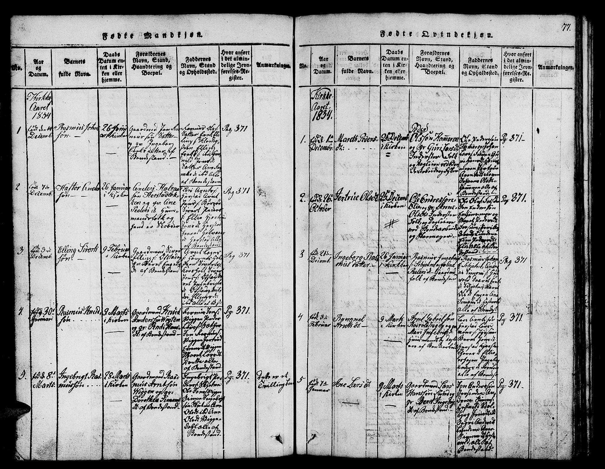 SAT, Ministerialprotokoller, klokkerbøker og fødselsregistre - Sør-Trøndelag, 665/L0776: Klokkerbok nr. 665C01, 1817-1837, s. 77