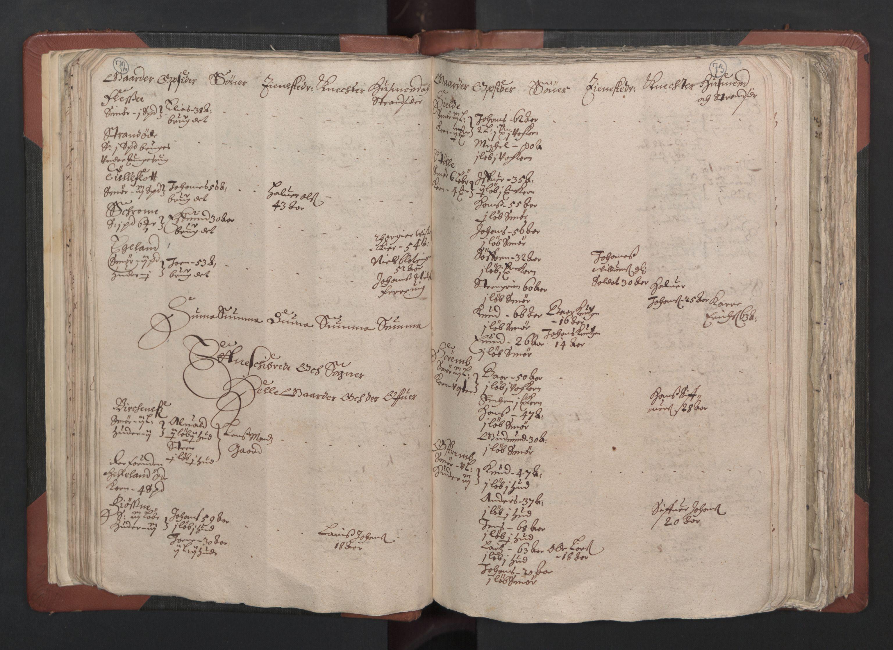 RA, Fogdenes og sorenskrivernes manntall 1664-1666, nr. 13: Nordhordland fogderi og Sunnhordland fogderi, 1665, s. 72-73