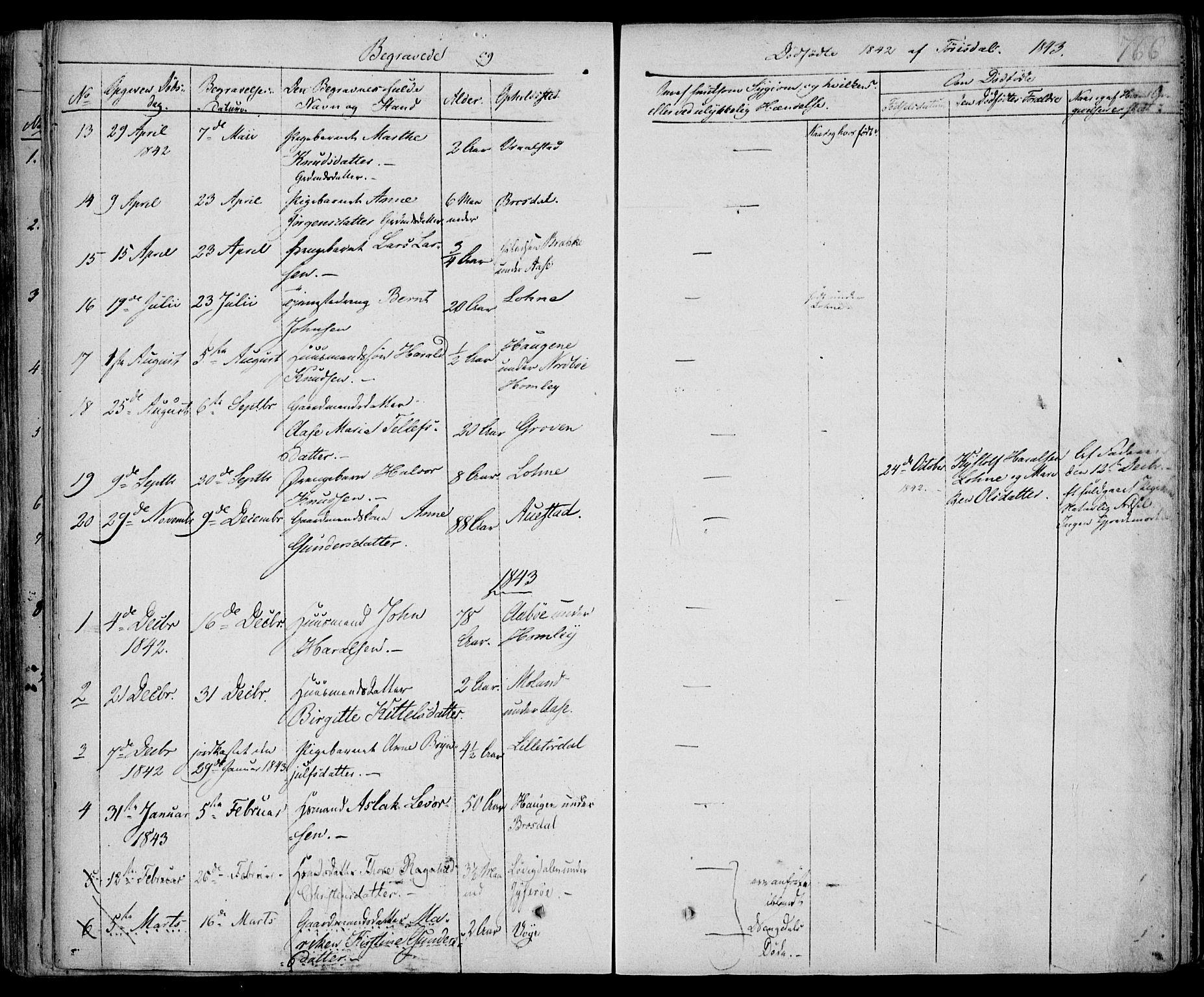 SAKO, Drangedal kirkebøker, F/Fa/L0007b: Ministerialbok nr. 7b, 1837-1856, s. 766