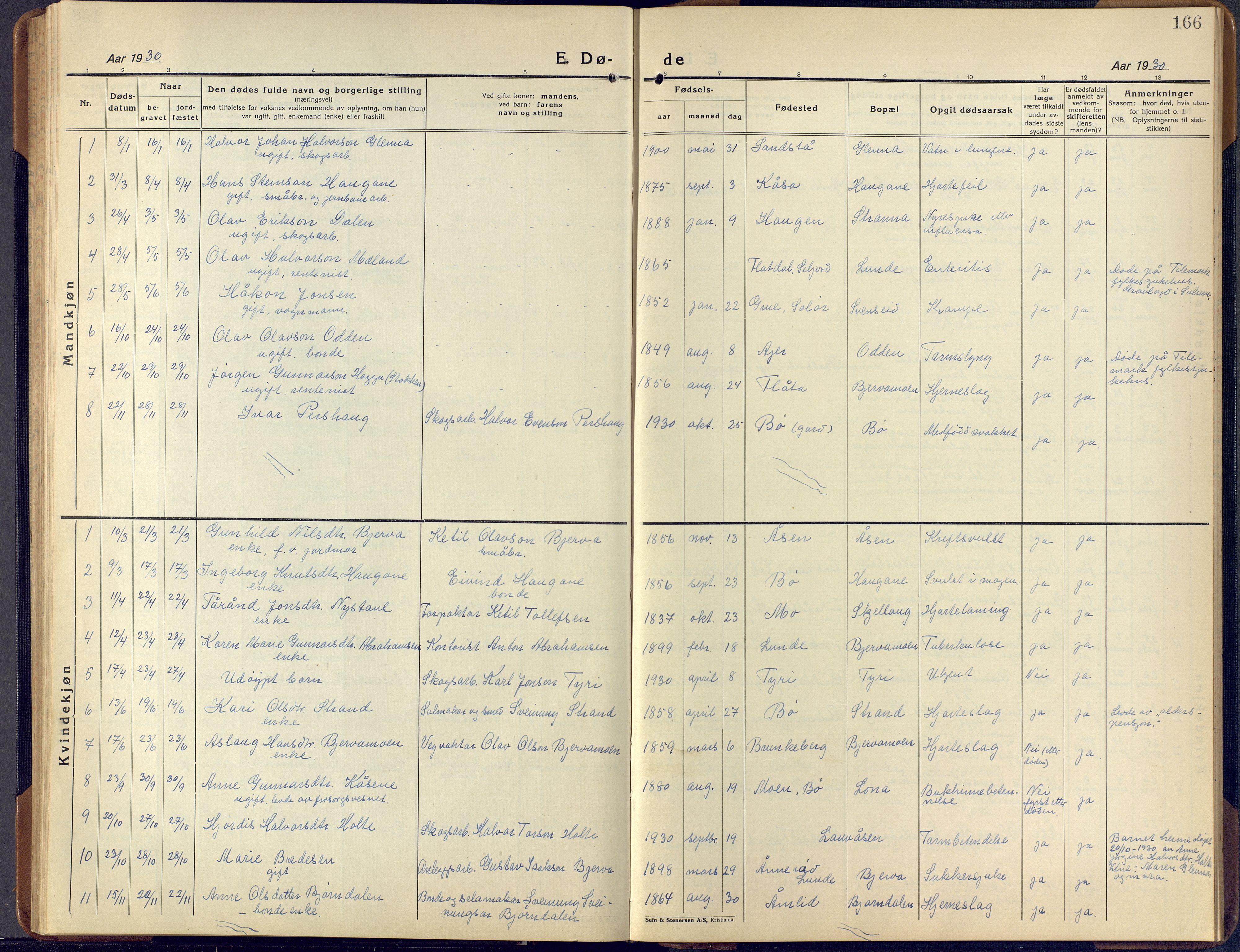 SAKO, Lunde kirkebøker, F/Fa/L0006: Ministerialbok nr. I 6, 1922-1940, s. 166