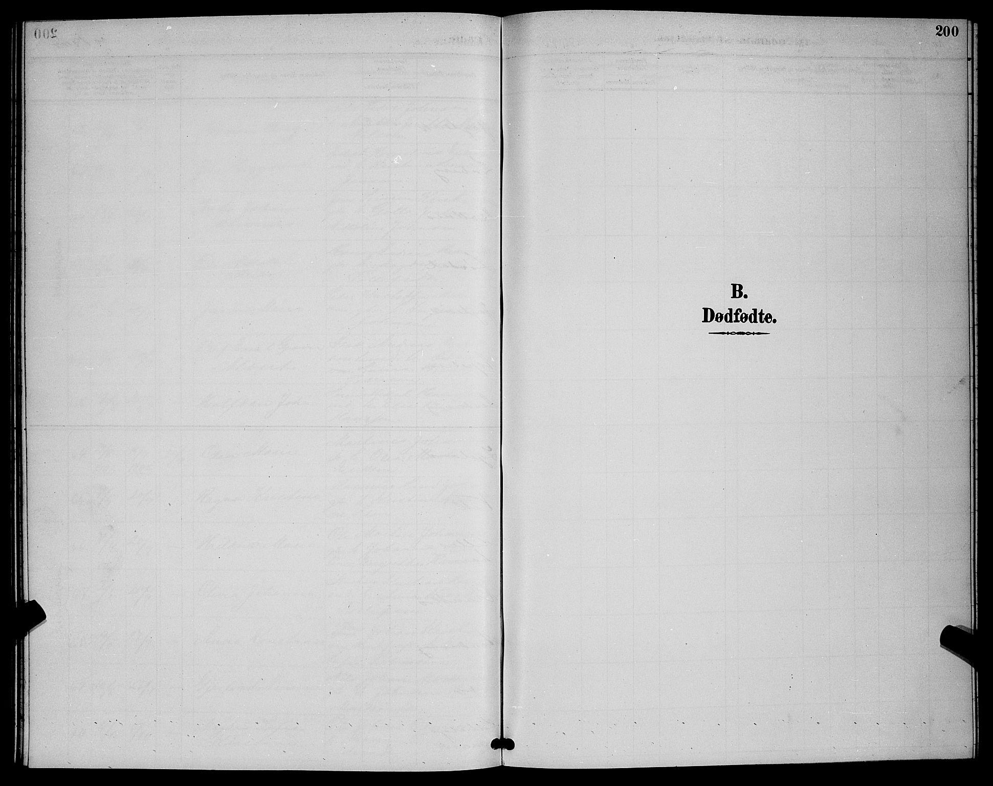 SATØ, Ibestad sokneprestembete, Klokkerbok nr. 8, 1890-1903, s. 200