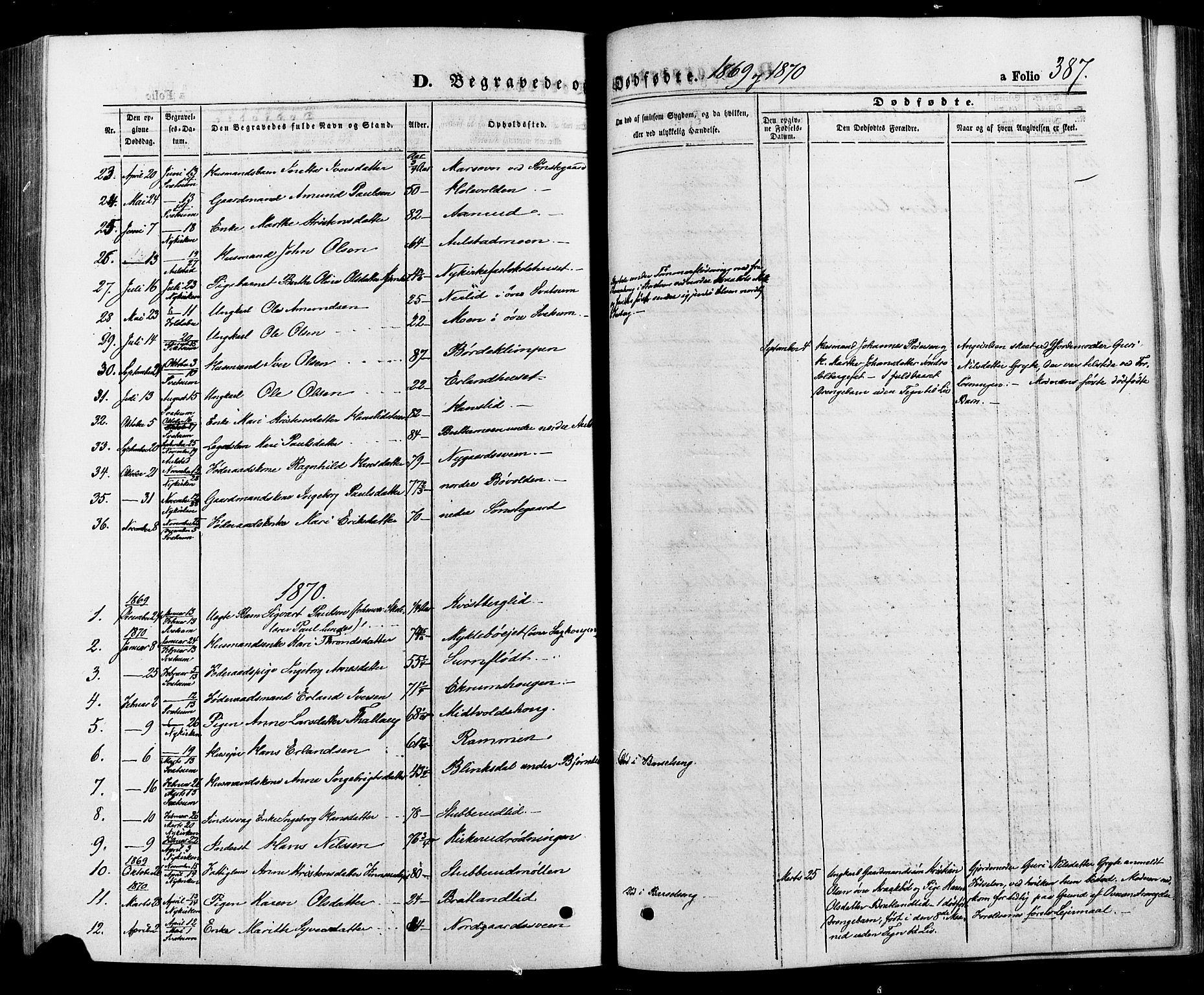 SAH, Gausdal prestekontor, Ministerialbok nr. 10, 1867-1886, s. 387