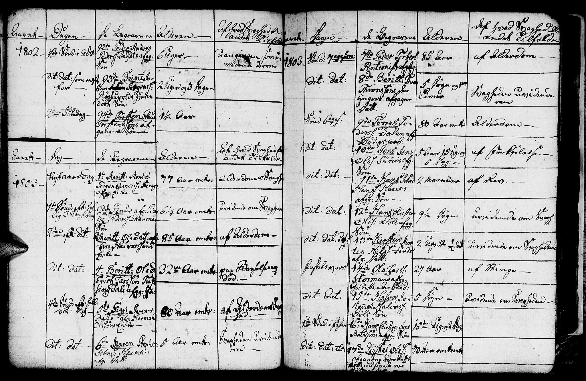 SAT, Ministerialprotokoller, klokkerbøker og fødselsregistre - Sør-Trøndelag, 681/L0937: Klokkerbok nr. 681C01, 1798-1810, s. 66-67