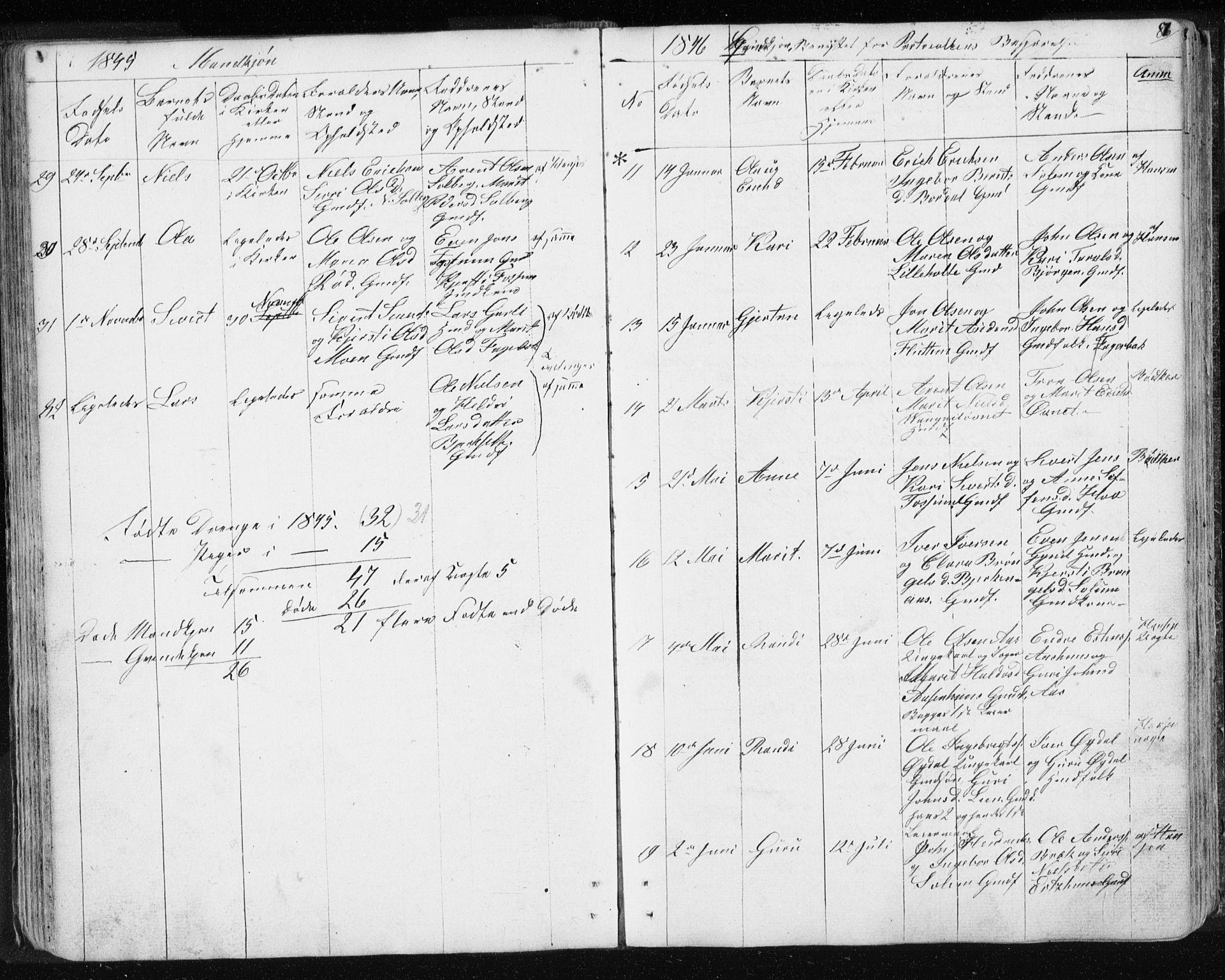 SAT, Ministerialprotokoller, klokkerbøker og fødselsregistre - Sør-Trøndelag, 689/L1043: Klokkerbok nr. 689C02, 1816-1892, s. 87