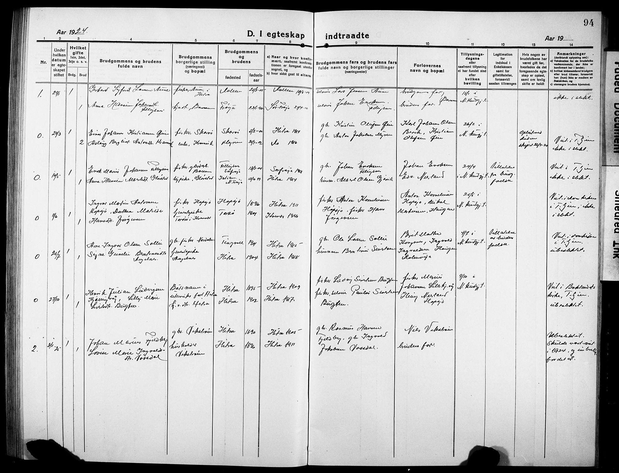 SAT, Ministerialprotokoller, klokkerbøker og fødselsregistre - Sør-Trøndelag, 634/L0543: Klokkerbok nr. 634C05, 1917-1928, s. 94