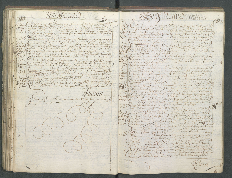 RA, Generaltollkammeret, tollregnskaper, R01/L0028: Tollregnskaper Fredrikshald, 1756, s. 145