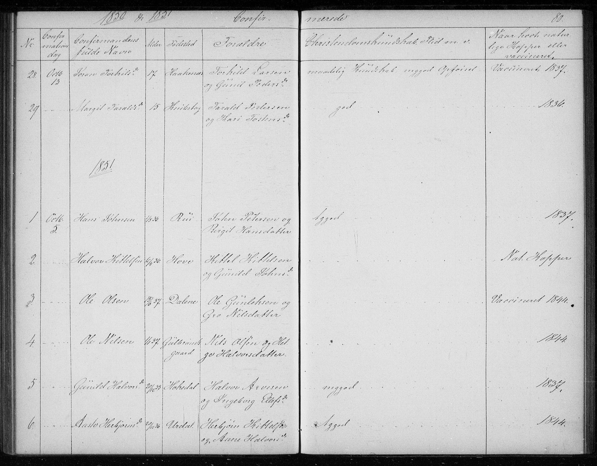 SAKO, Gransherad kirkebøker, F/Fb/L0003: Ministerialbok nr. II 3, 1844-1859, s. 80