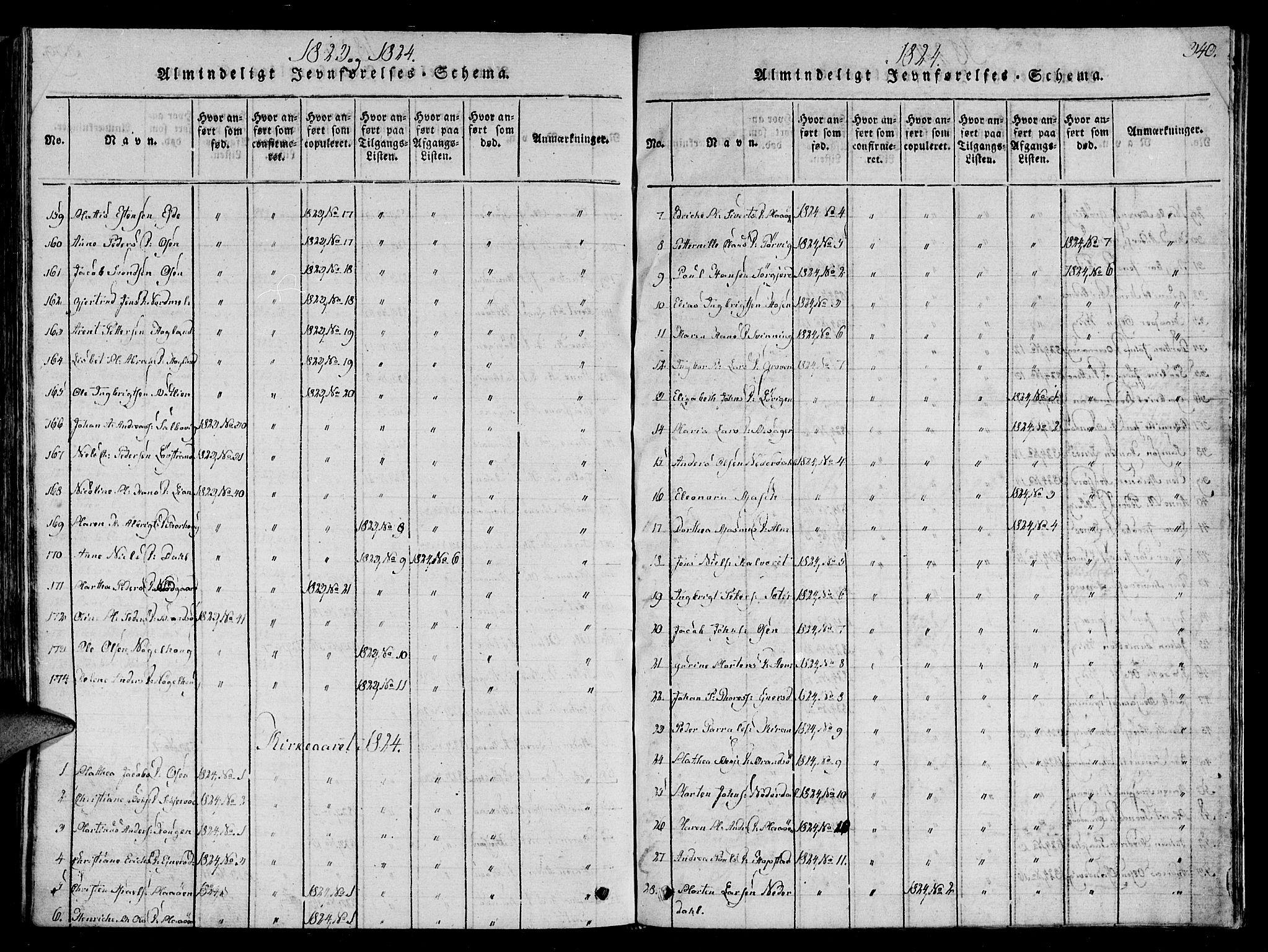 SAT, Ministerialprotokoller, klokkerbøker og fødselsregistre - Sør-Trøndelag, 657/L0702: Ministerialbok nr. 657A03, 1818-1831, s. 340