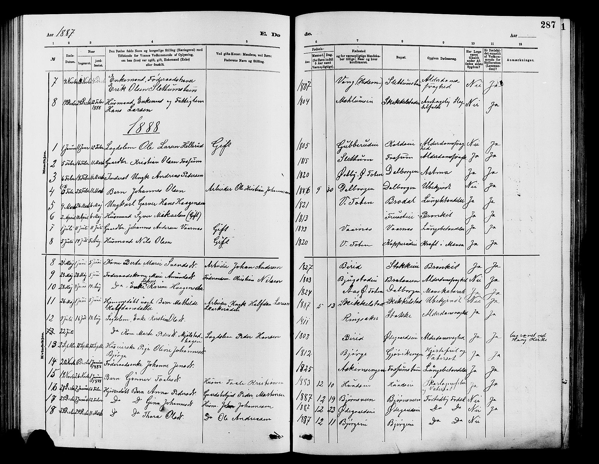 SAH, Vardal prestekontor, H/Ha/Hab/L0007: Klokkerbok nr. 7 /1, 1881-1895, s. 287