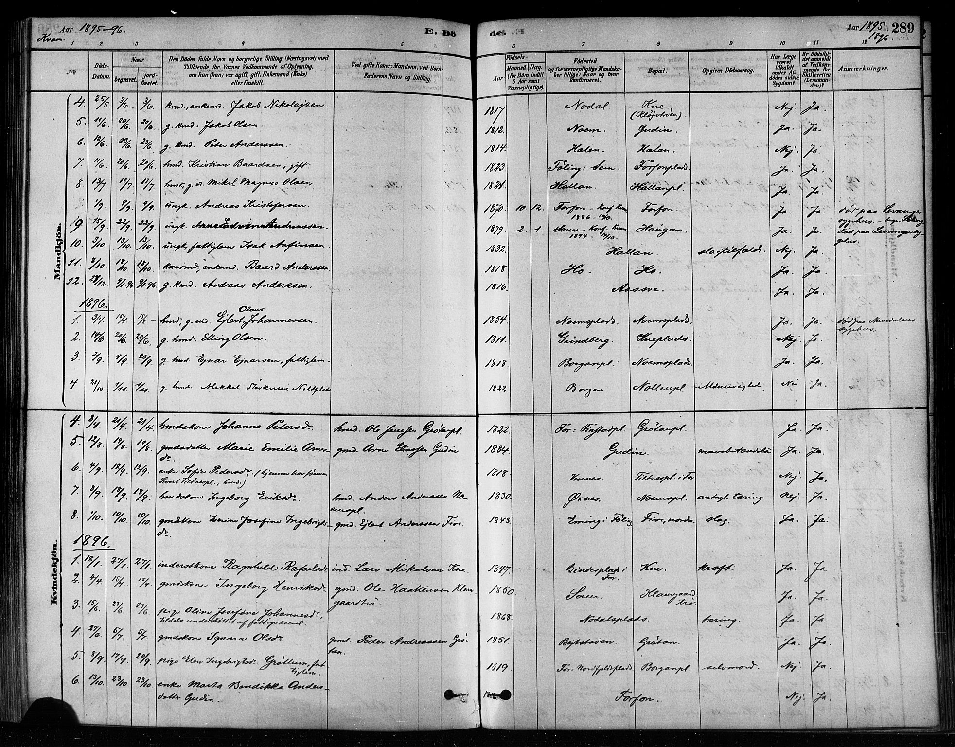 SAT, Ministerialprotokoller, klokkerbøker og fødselsregistre - Nord-Trøndelag, 746/L0449: Ministerialbok nr. 746A07 /2, 1878-1899, s. 289
