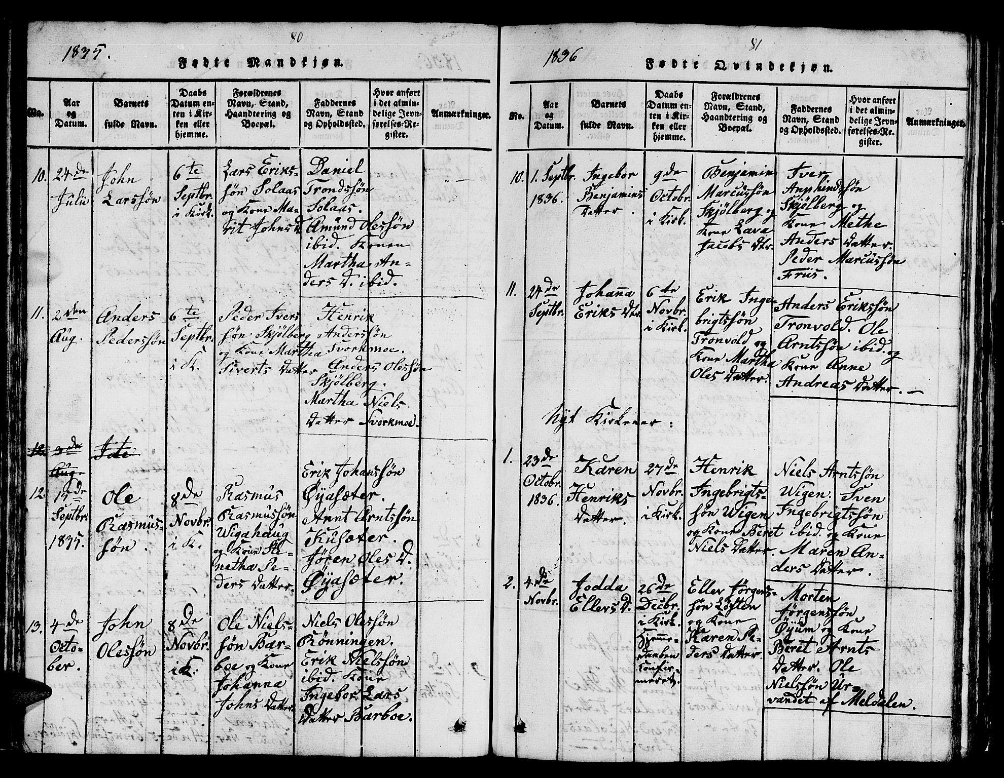 SAT, Ministerialprotokoller, klokkerbøker og fødselsregistre - Sør-Trøndelag, 671/L0842: Klokkerbok nr. 671C01, 1816-1867, s. 80-81