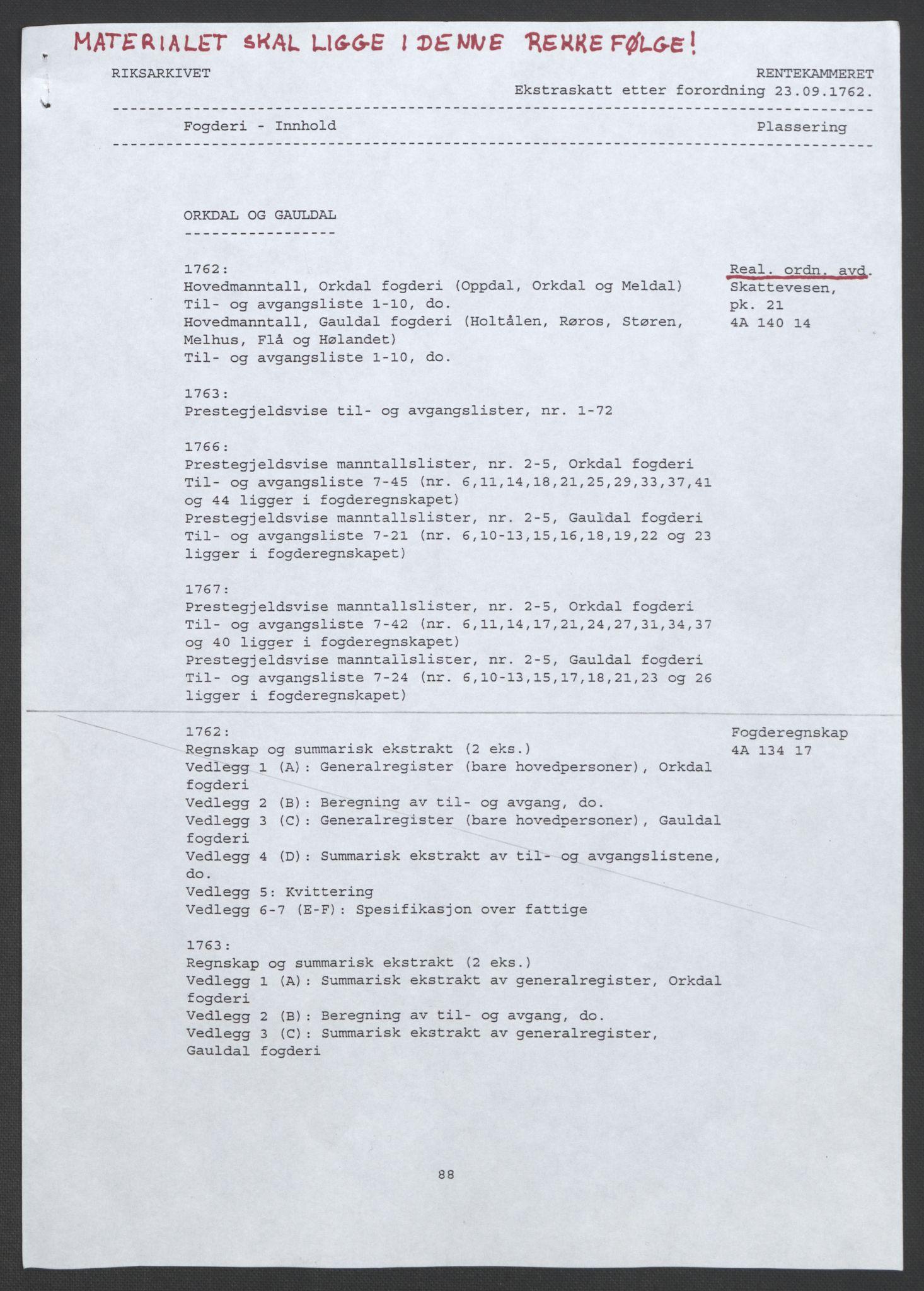 RA, Rentekammeret inntil 1814, Realistisk ordnet avdeling, Ol/L0021: [Gg 10]: Ekstraskatten, 23.09.1762. Orkdal og Gauldal, 1762-1767, s. 2