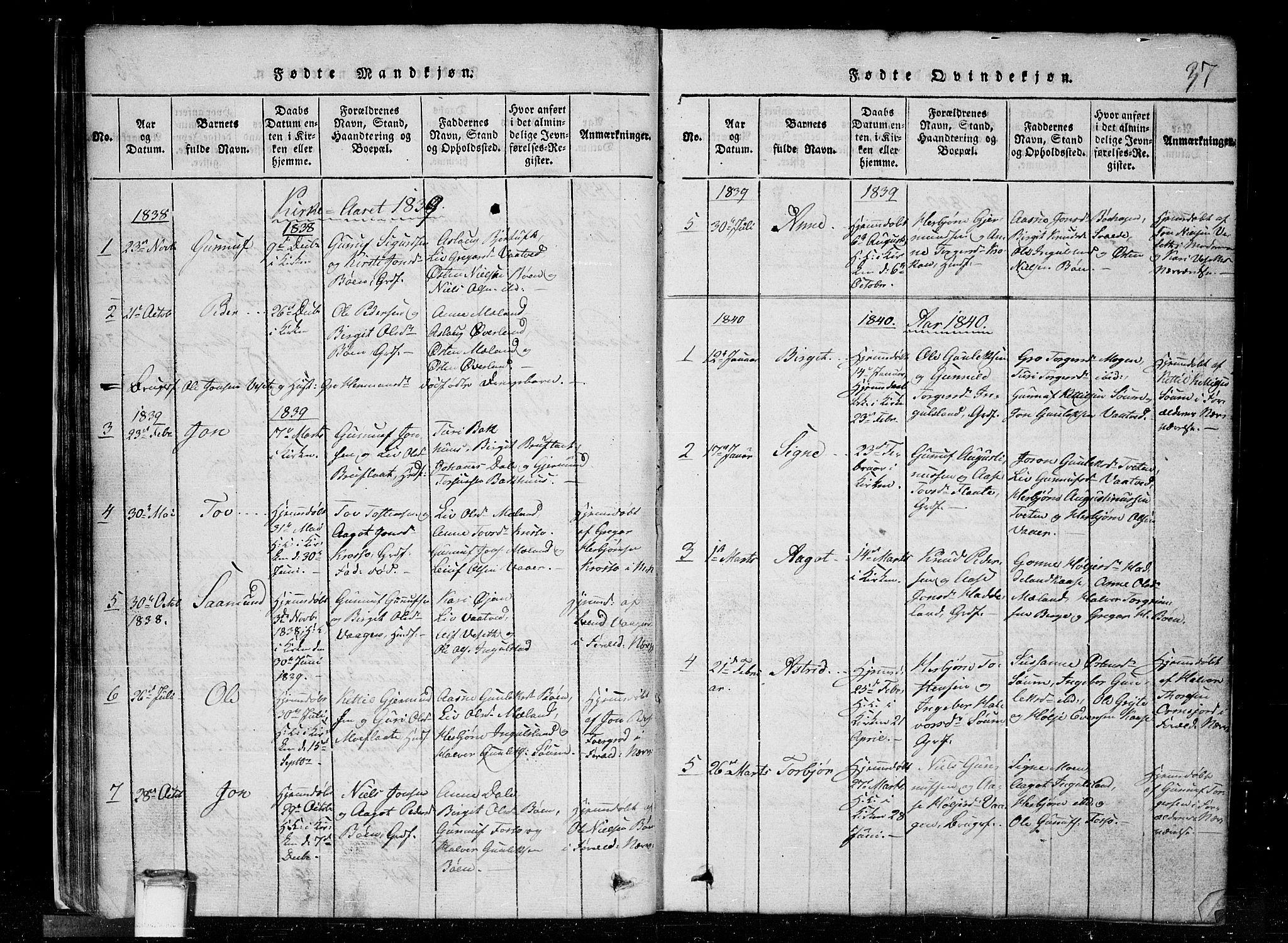 SAKO, Tinn kirkebøker, G/Gc/L0001: Klokkerbok nr. III 1, 1815-1879, s. 37