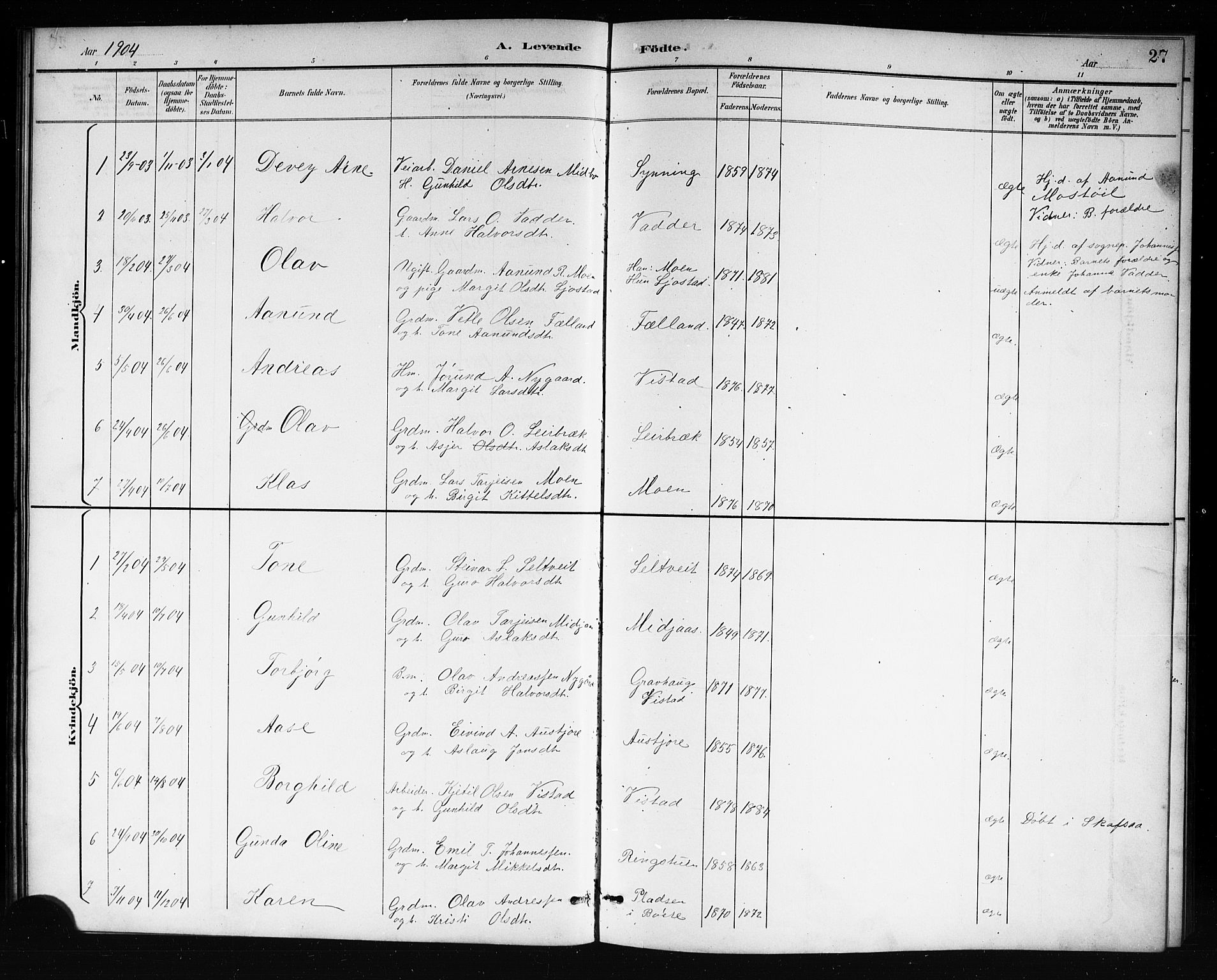 SAKO, Mo kirkebøker, G/Ga/L0002: Klokkerbok nr. I 2, 1892-1914, s. 27