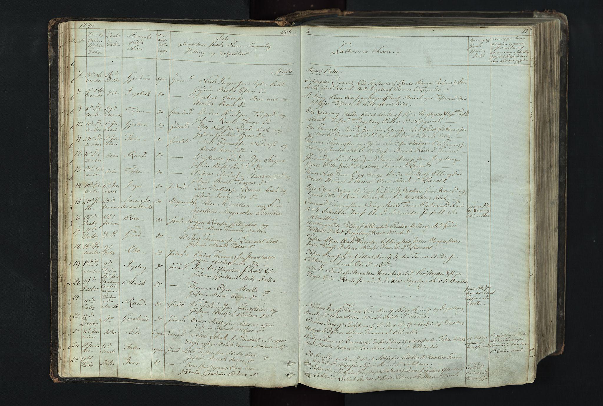 SAH, Vang prestekontor, Valdres, Klokkerbok nr. 4, 1835-1892, s. 23