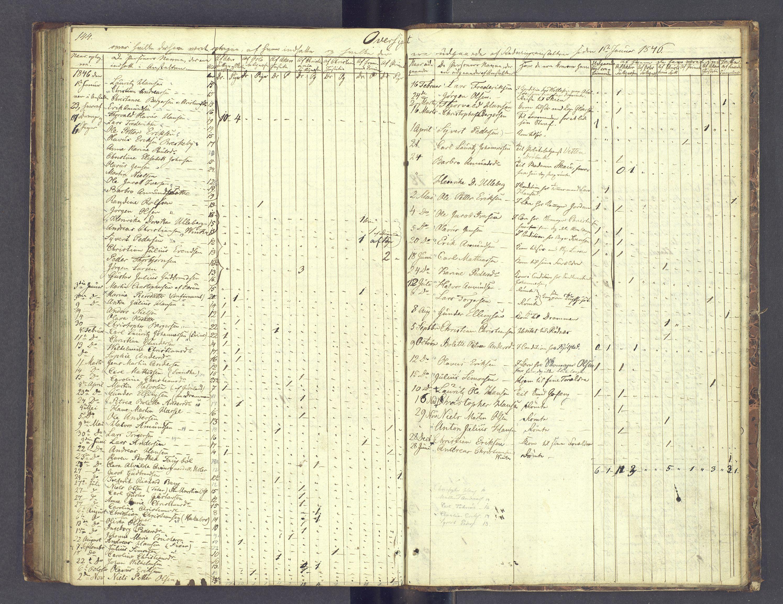SAH, Toftes Gave, F/Fc/L0001: Elevprotokoll, 1841-1847, s. 144