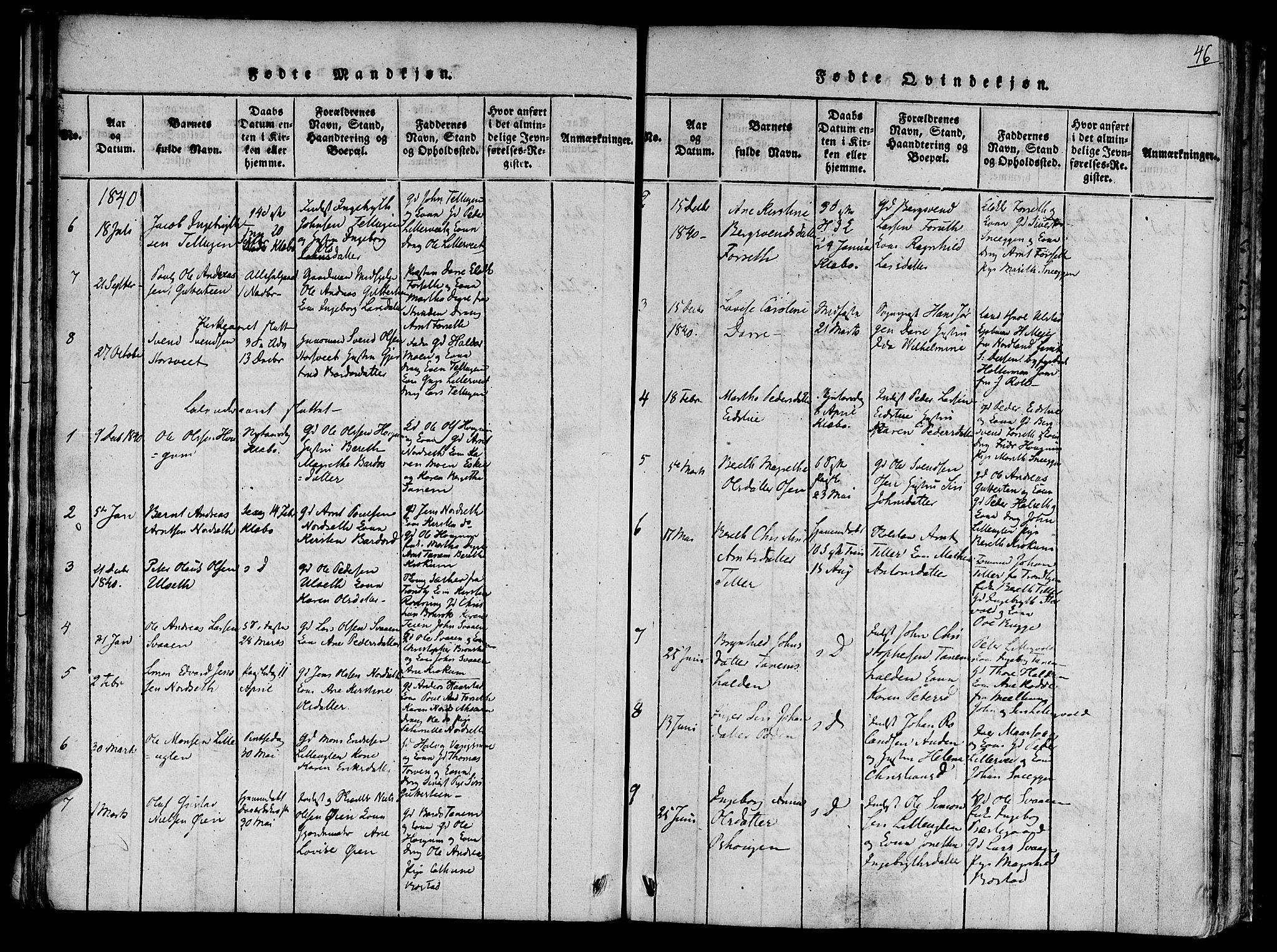 SAT, Ministerialprotokoller, klokkerbøker og fødselsregistre - Sør-Trøndelag, 618/L0439: Ministerialbok nr. 618A04 /1, 1816-1843, s. 46
