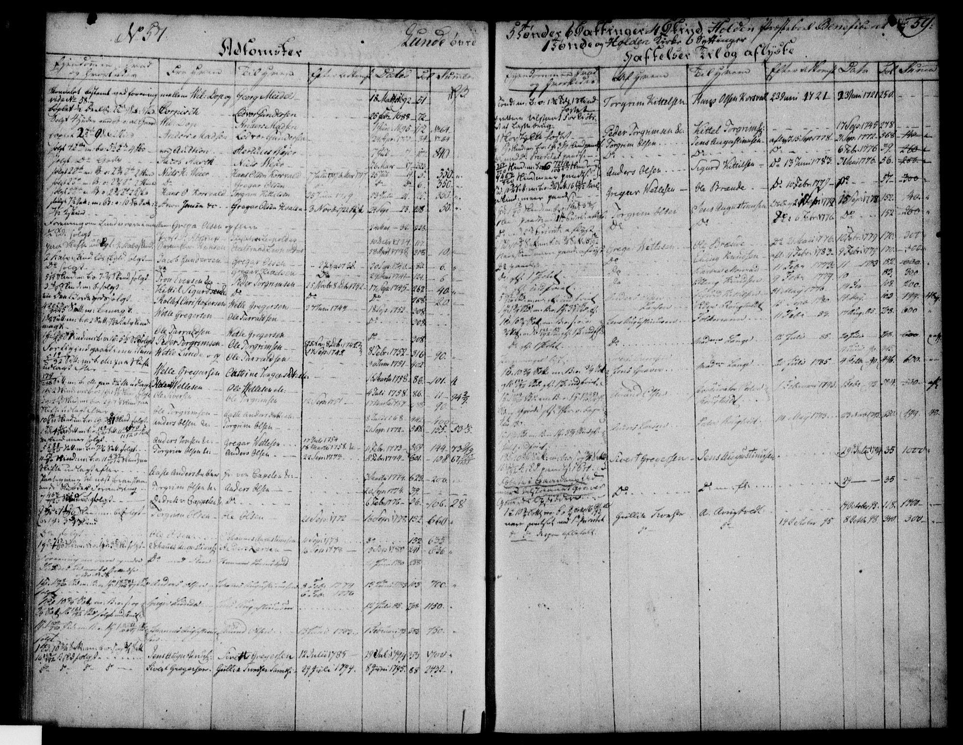 SAKO, Nedre Telemark sorenskriveri, G/Gb/Gba/L0002: Panteregister nr. I 2, s. 59