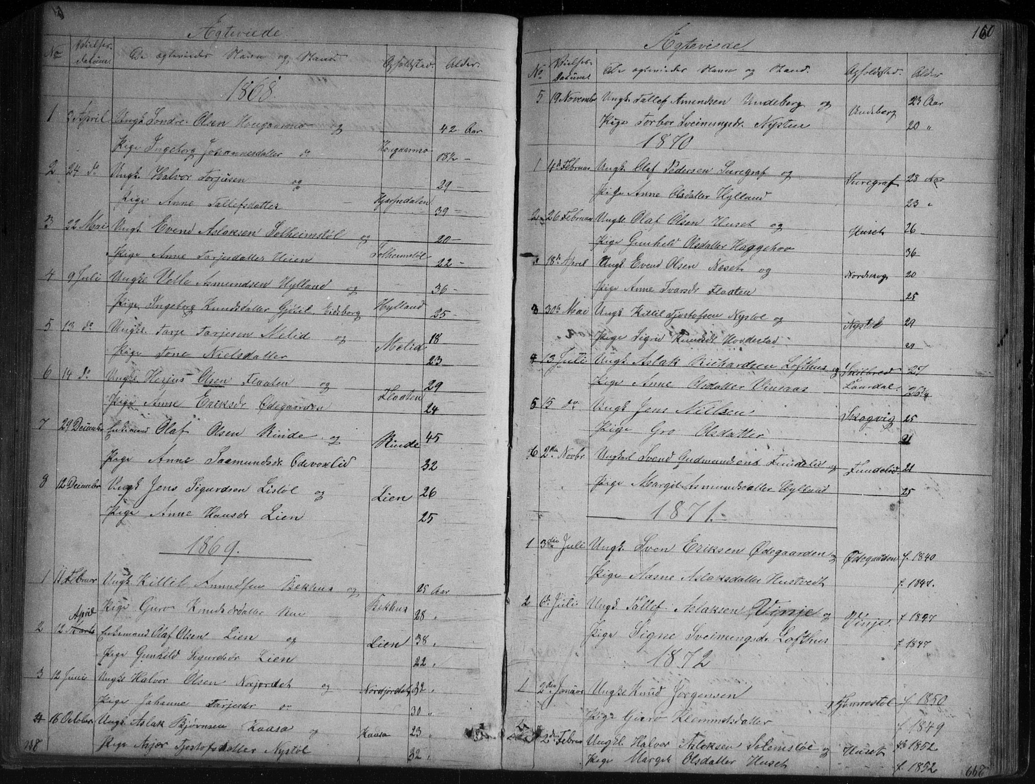 SAKO, Vinje kirkebøker, G/Ga/L0002: Klokkerbok nr. I 2, 1849-1893, s. 160