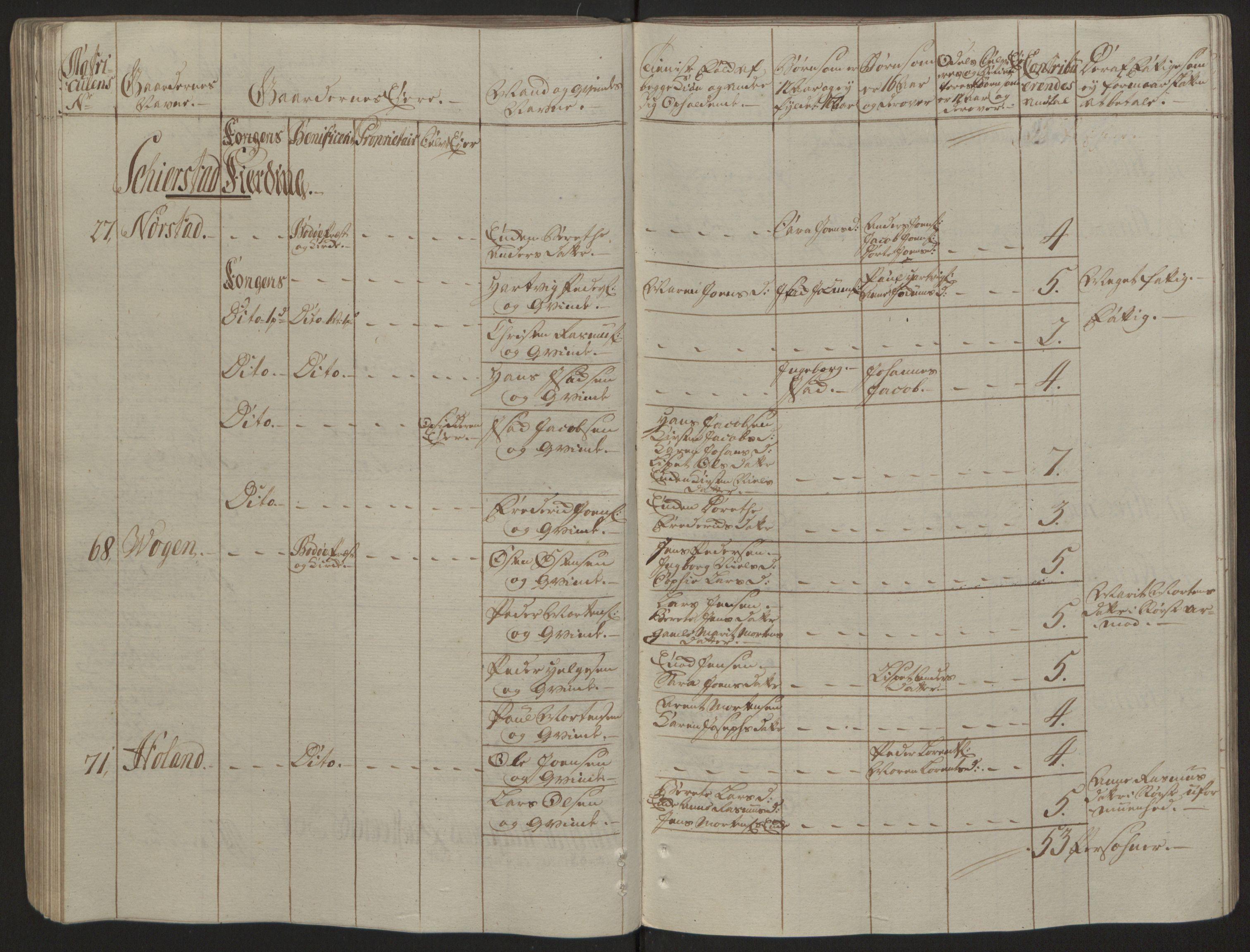 RA, Rentekammeret inntil 1814, Reviderte regnskaper, Fogderegnskap, R66/L4670: Ekstraskatten Salten, 1762-1764, s. 306