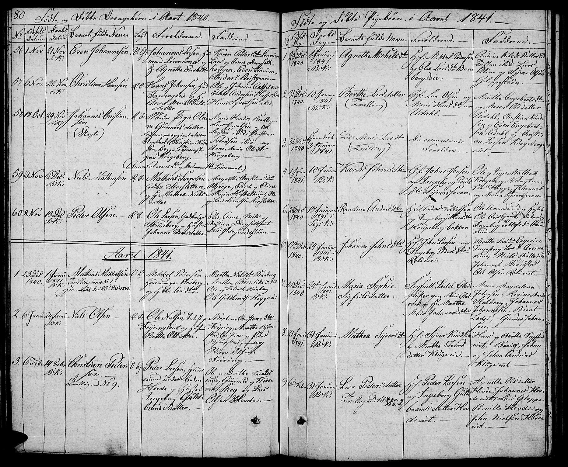 SAH, Biri prestekontor, Klokkerbok nr. 2, 1828-1842, s. 80