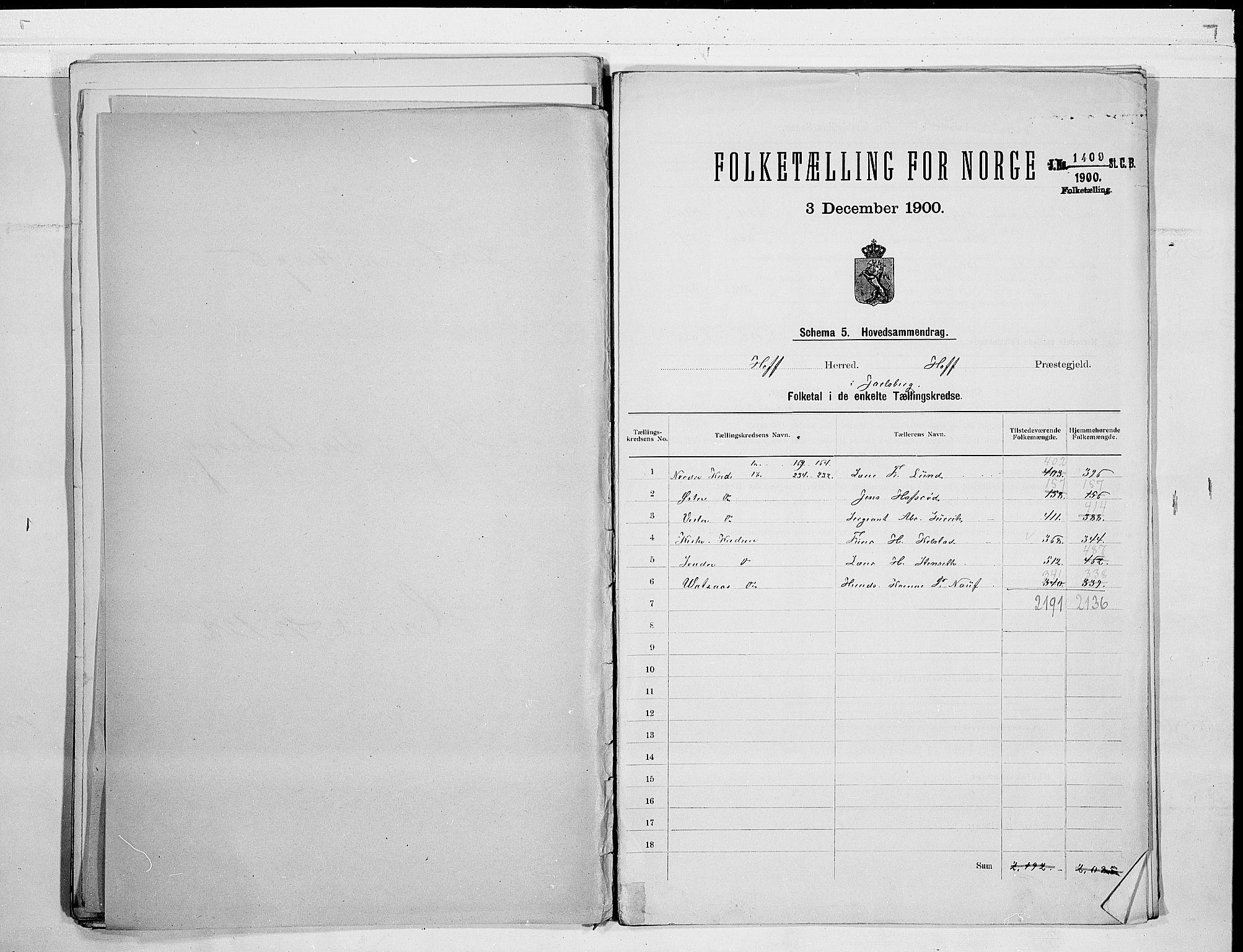 RA, Folketelling 1900 for 0714 Hof herred, 1900, s. 2