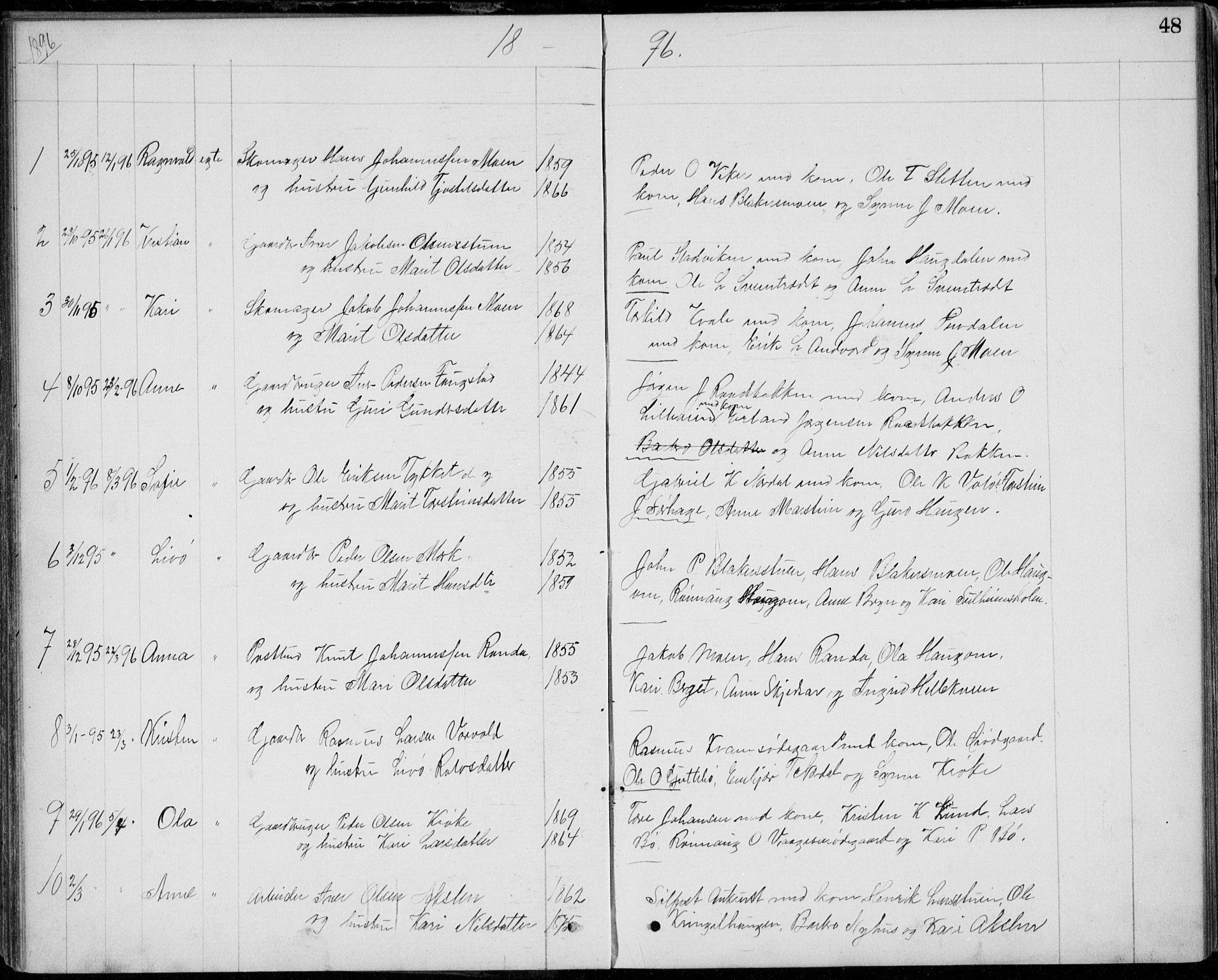SAH, Lom prestekontor, L/L0013: Klokkerbok nr. 13, 1874-1938, s. 48