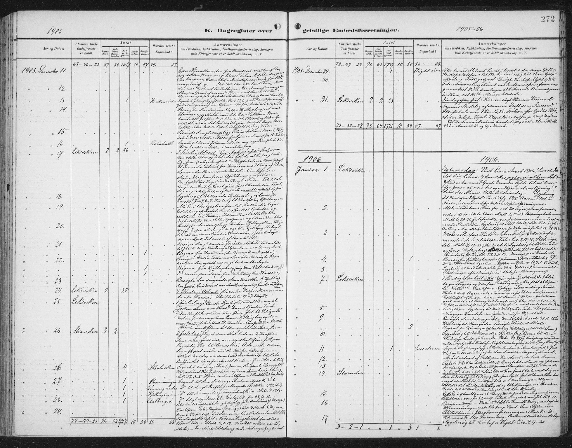 SAT, Ministerialprotokoller, klokkerbøker og fødselsregistre - Nord-Trøndelag, 701/L0011: Ministerialbok nr. 701A11, 1899-1915, s. 272