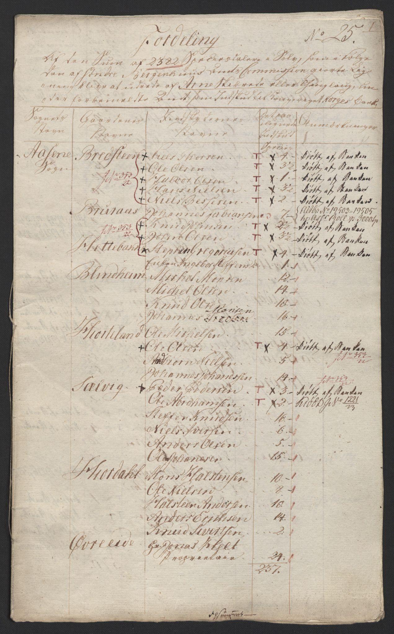 NOBA, Norges Bank/Sølvskatten 1816*, 1816-1824, s. 86