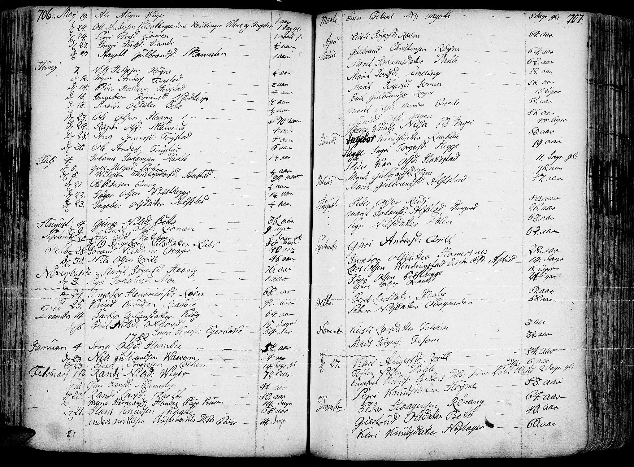 SAH, Slidre prestekontor, Ministerialbok nr. 1, 1724-1814, s. 706-707
