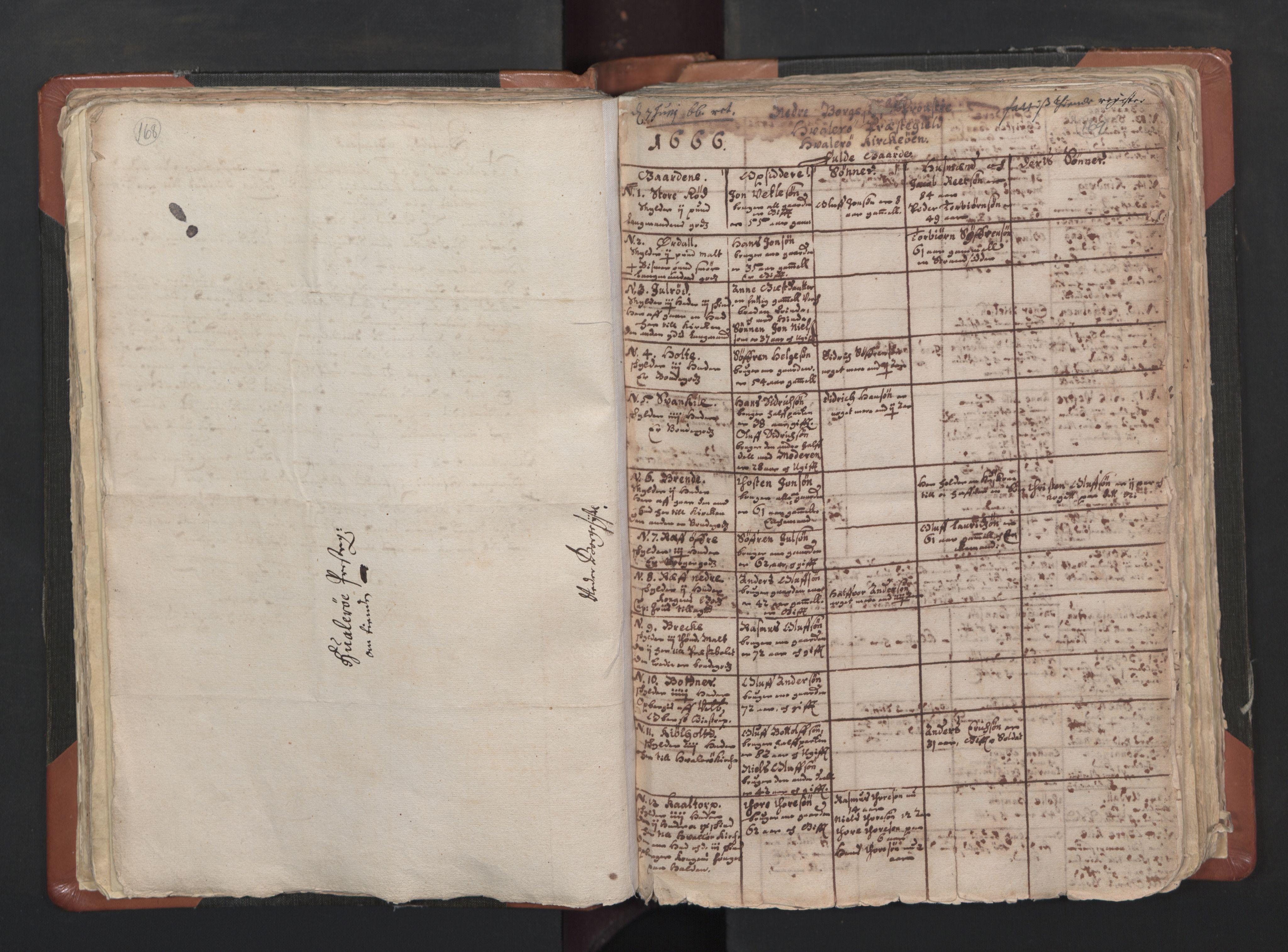 RA, Sogneprestenes manntall 1664-1666, nr. 1: Nedre Borgesyssel prosti, 1664-1666, s. 168-169