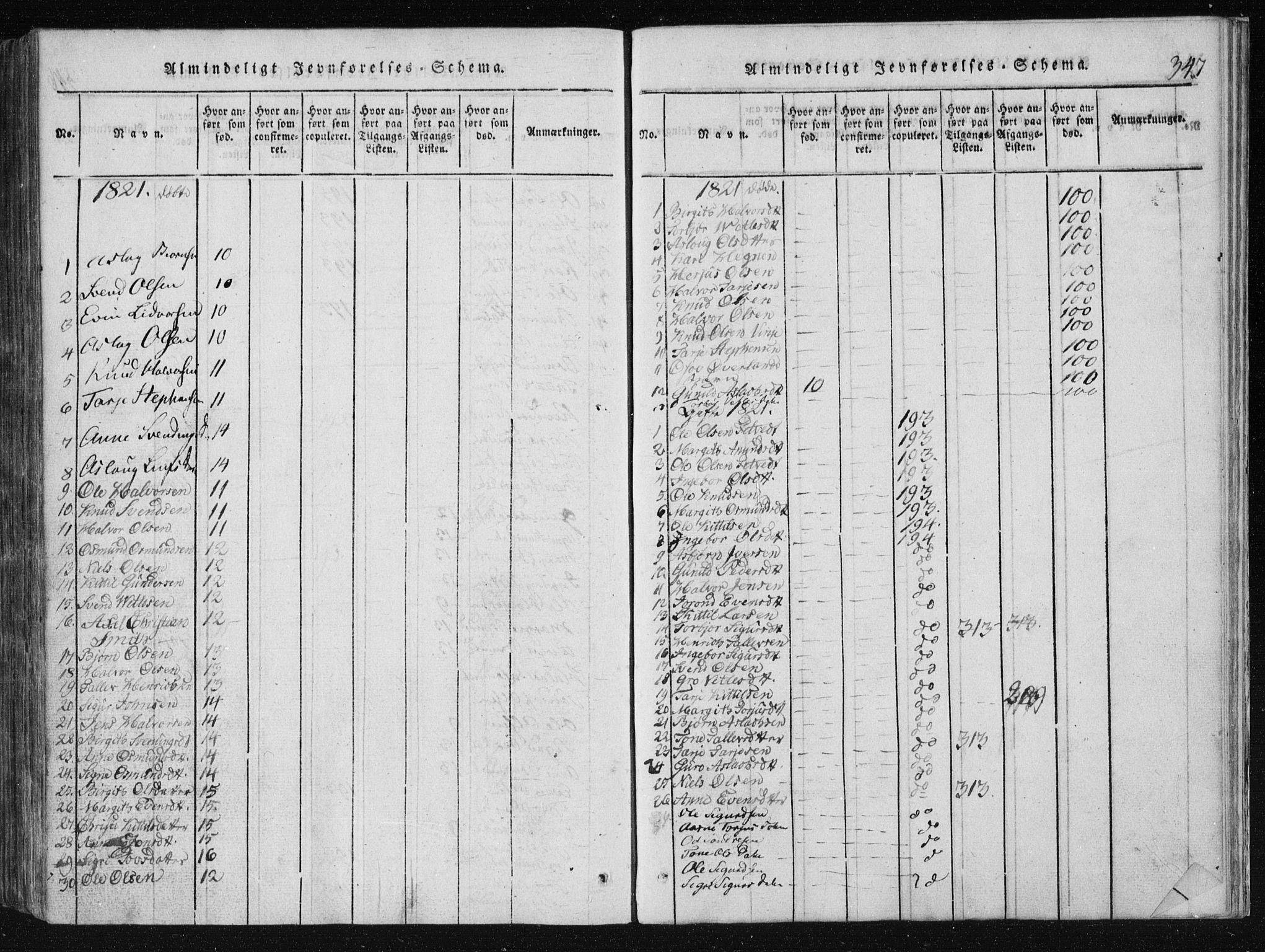 SAKO, Vinje kirkebøker, F/Fa/L0003: Ministerialbok nr. I 3, 1814-1843, s. 347