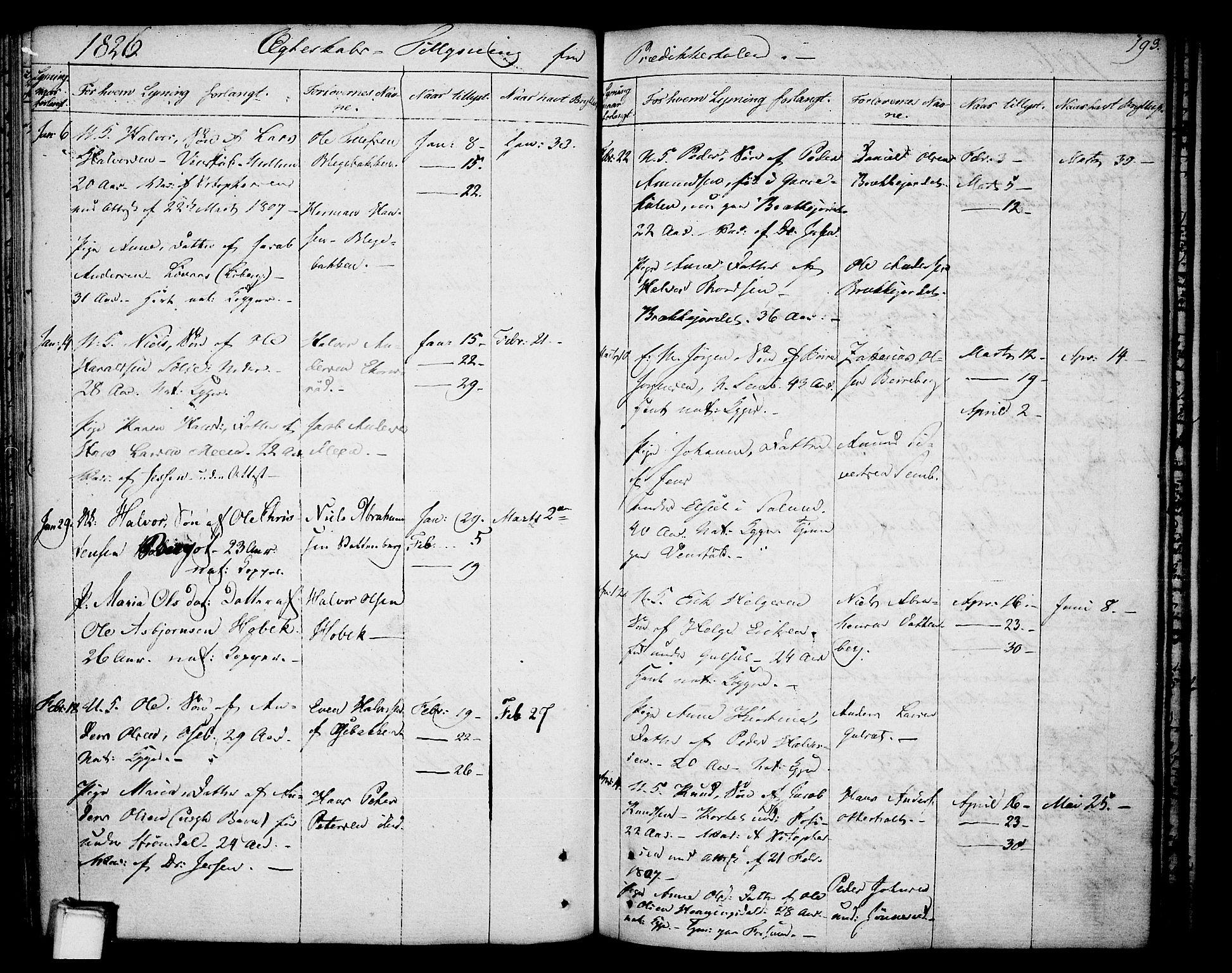 SAKO, Gjerpen kirkebøker, F/Fa/L0003: Ministerialbok nr. 3, 1796-1814, s. 193