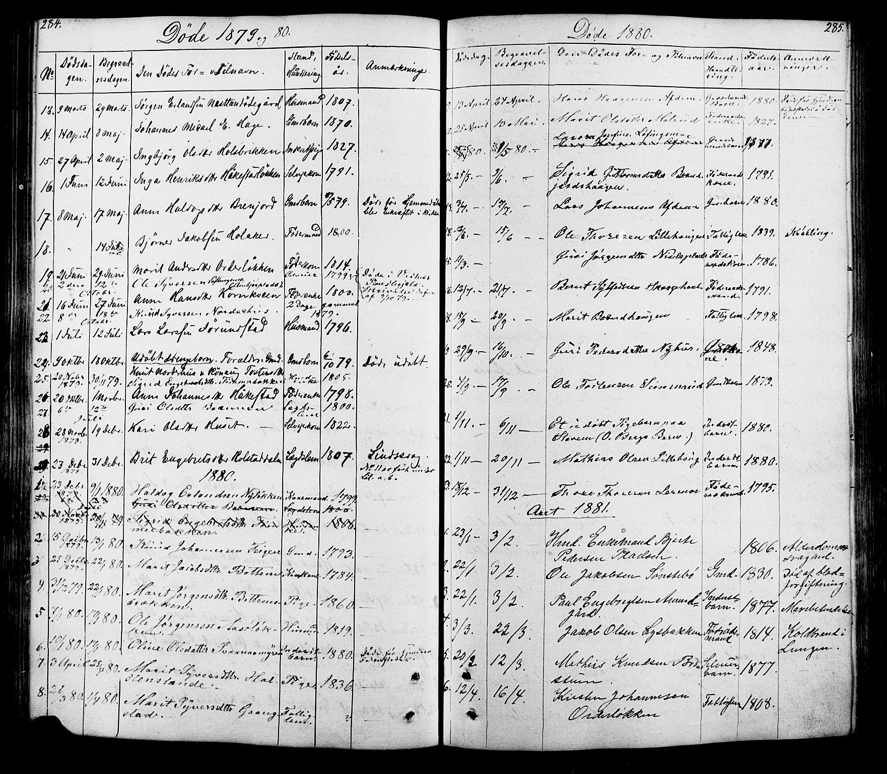 SAH, Lesja prestekontor, Klokkerbok nr. 5, 1850-1894, s. 284-285