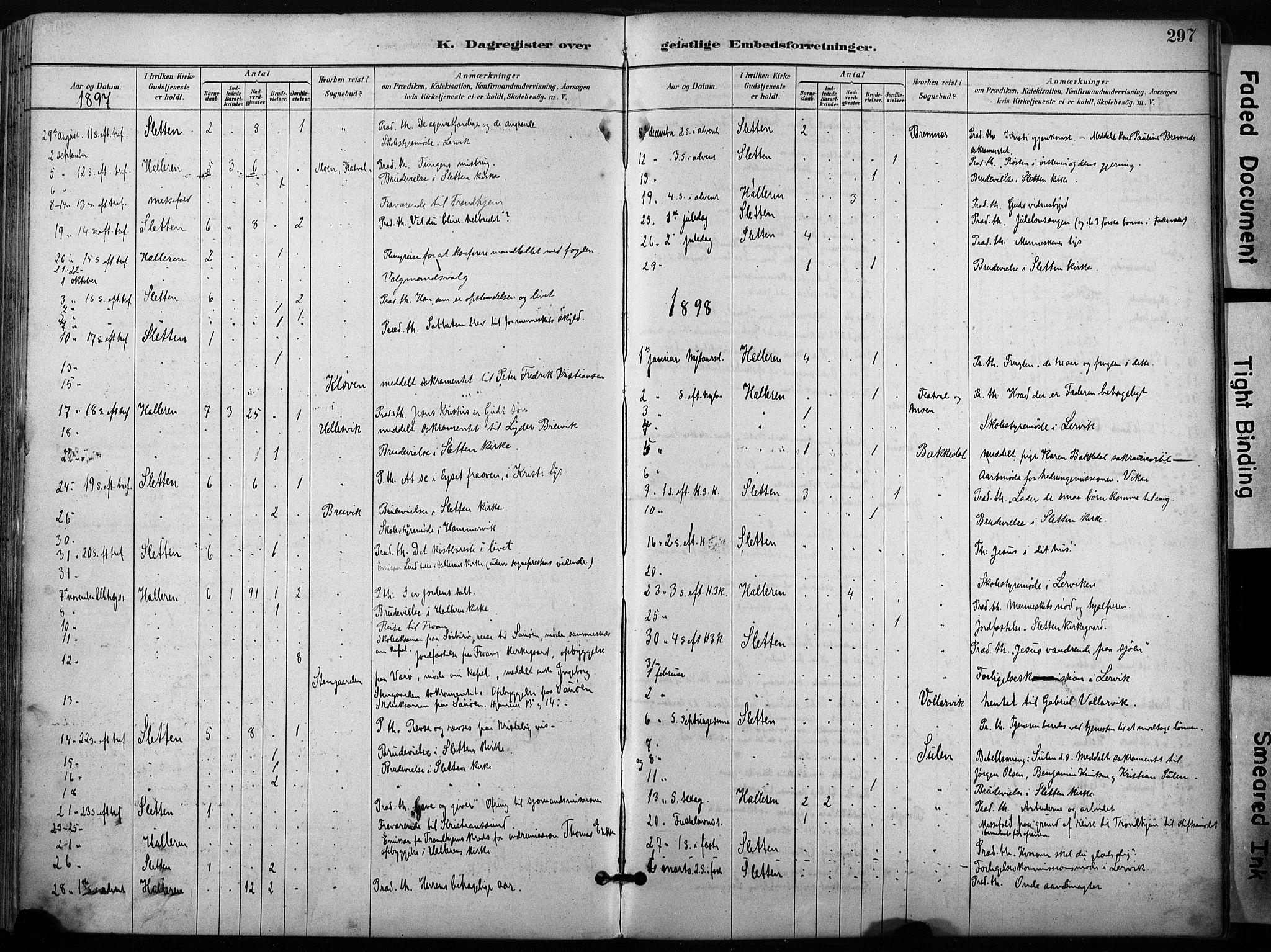 SAT, Ministerialprotokoller, klokkerbøker og fødselsregistre - Sør-Trøndelag, 640/L0579: Ministerialbok nr. 640A04, 1889-1902, s. 297