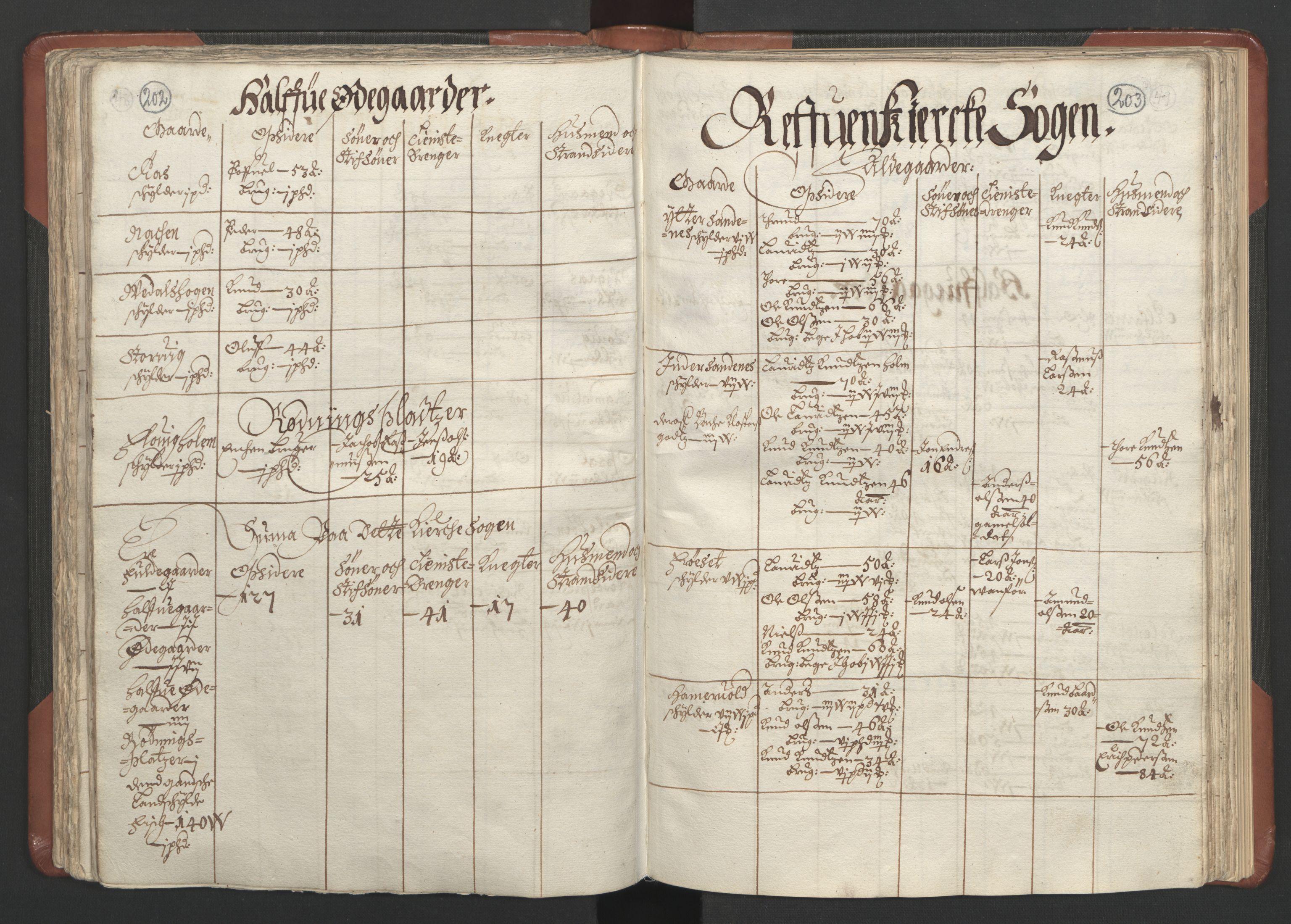 RA, Fogdenes og sorenskrivernes manntall 1664-1666, nr. 16: Romsdal fogderi og Sunnmøre fogderi, 1664-1665, s. 202-203