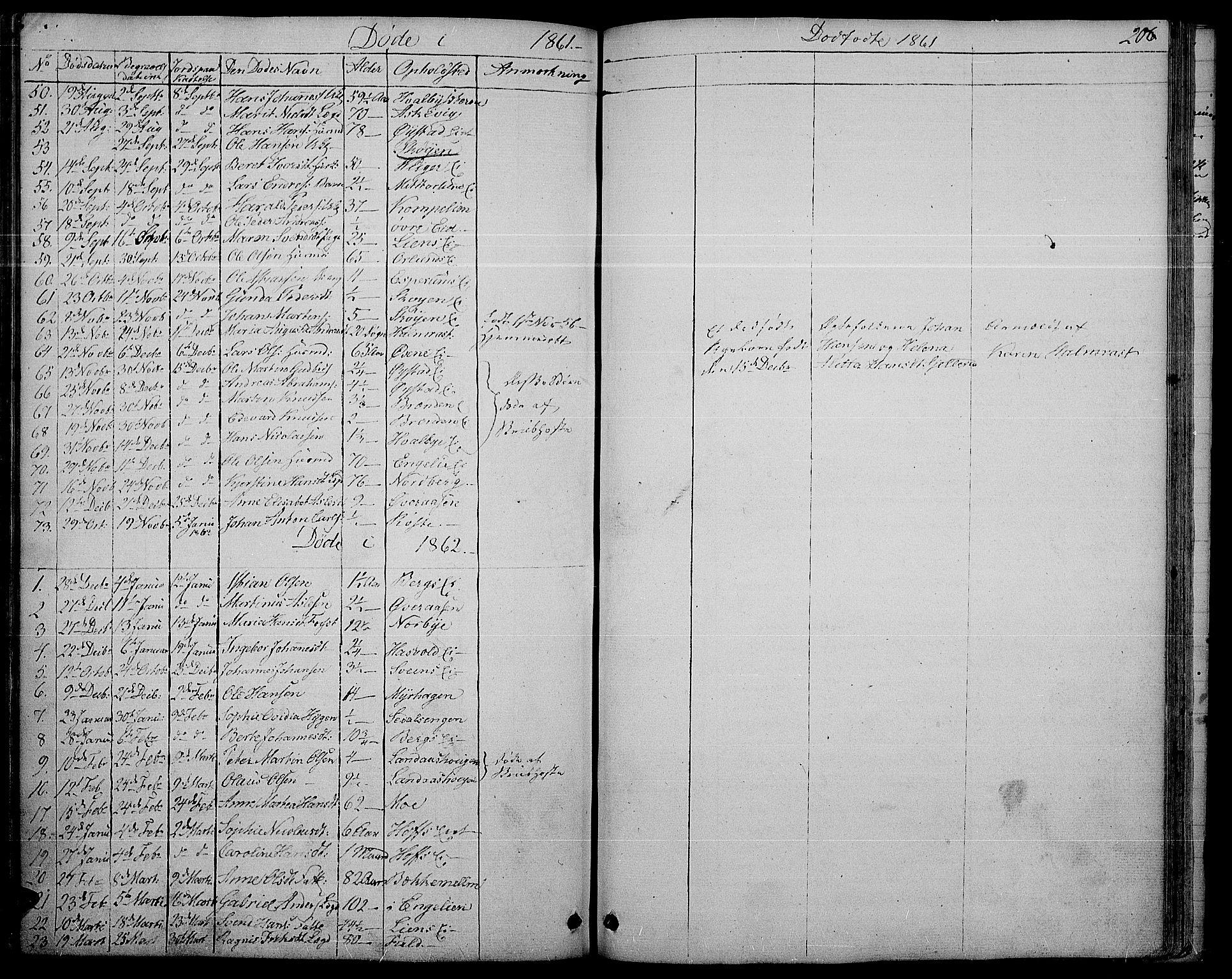 SAH, Søndre Land prestekontor, L/L0001: Klokkerbok nr. 1, 1849-1883, s. 206