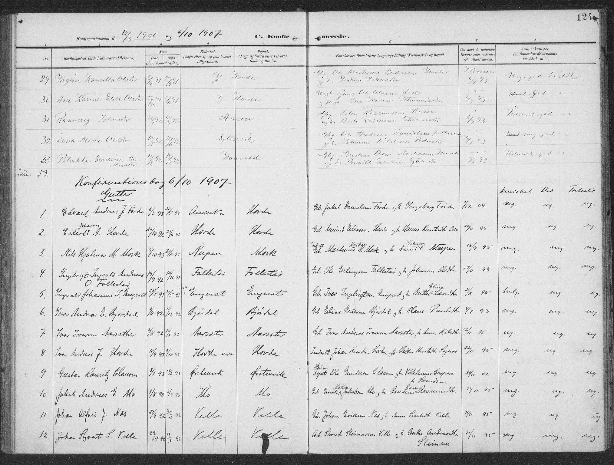 SAT, Ministerialprotokoller, klokkerbøker og fødselsregistre - Møre og Romsdal, 513/L0178: Ministerialbok nr. 513A05, 1906-1919, s. 124