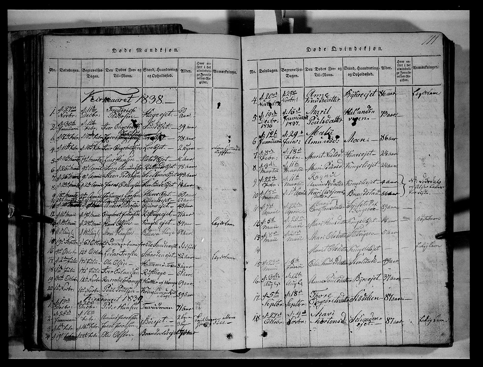 SAH, Fron prestekontor, H/Ha/Hab/L0004: Klokkerbok nr. 4, 1816-1850, s. 111